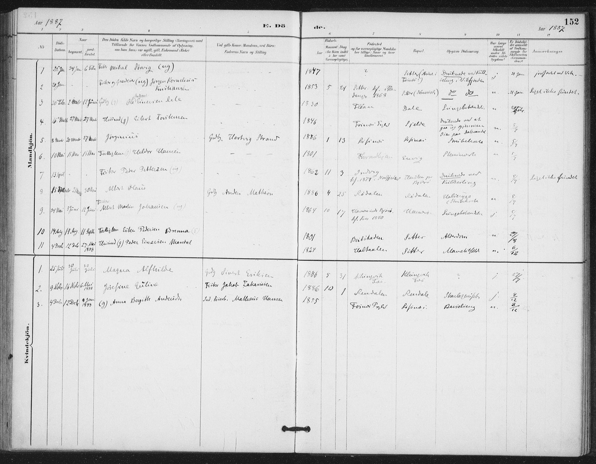 SAT, Ministerialprotokoller, klokkerbøker og fødselsregistre - Nord-Trøndelag, 772/L0603: Ministerialbok nr. 772A01, 1885-1912, s. 152