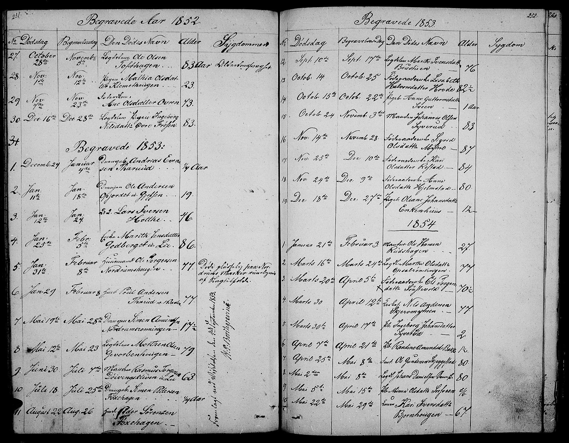SAH, Gausdal prestekontor, Klokkerbok nr. 3, 1829-1864, s. 251-252