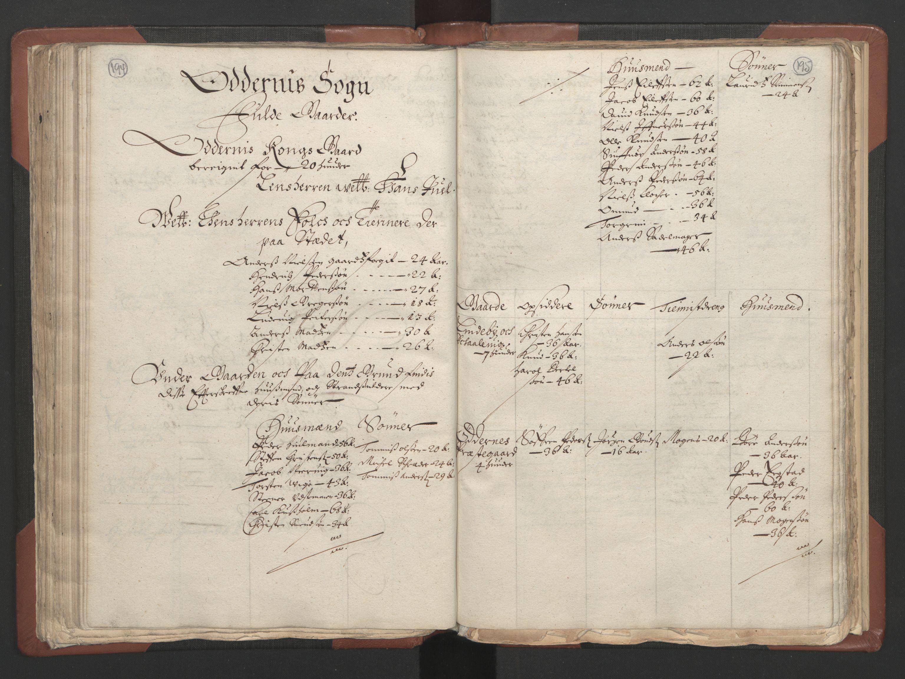RA, Fogdenes og sorenskrivernes manntall 1664-1666, nr. 9: Mandal len, 1664-1666, s. 194-195