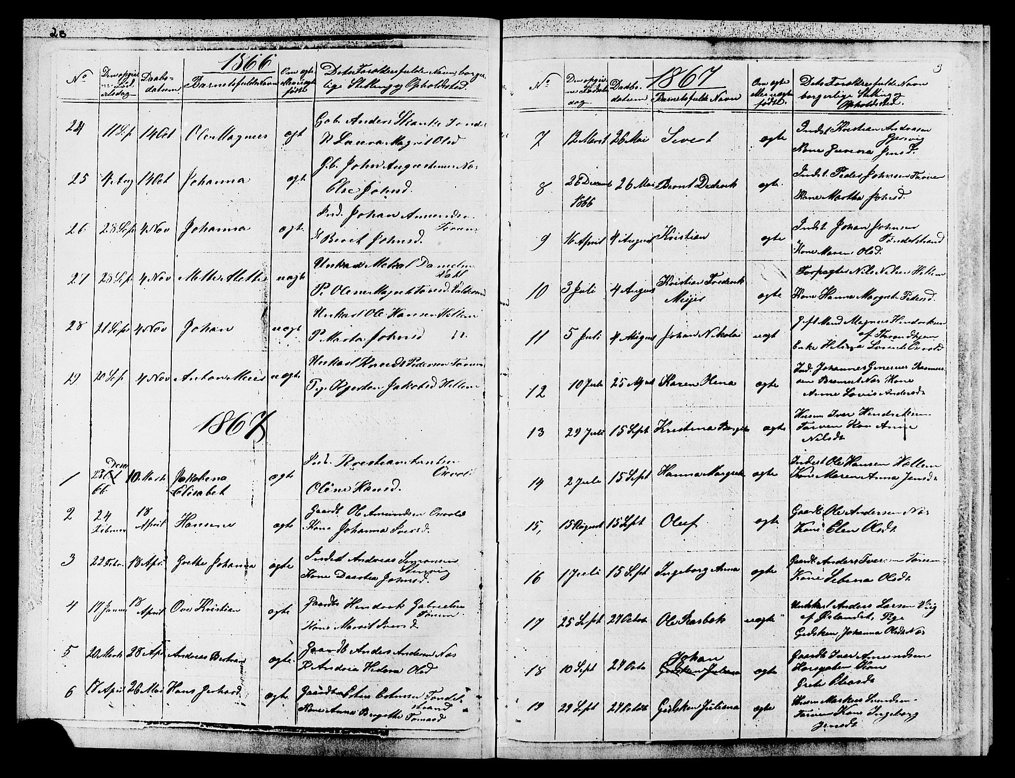 SAT, Ministerialprotokoller, klokkerbøker og fødselsregistre - Sør-Trøndelag, 652/L0653: Klokkerbok nr. 652C01, 1866-1910, s. 3