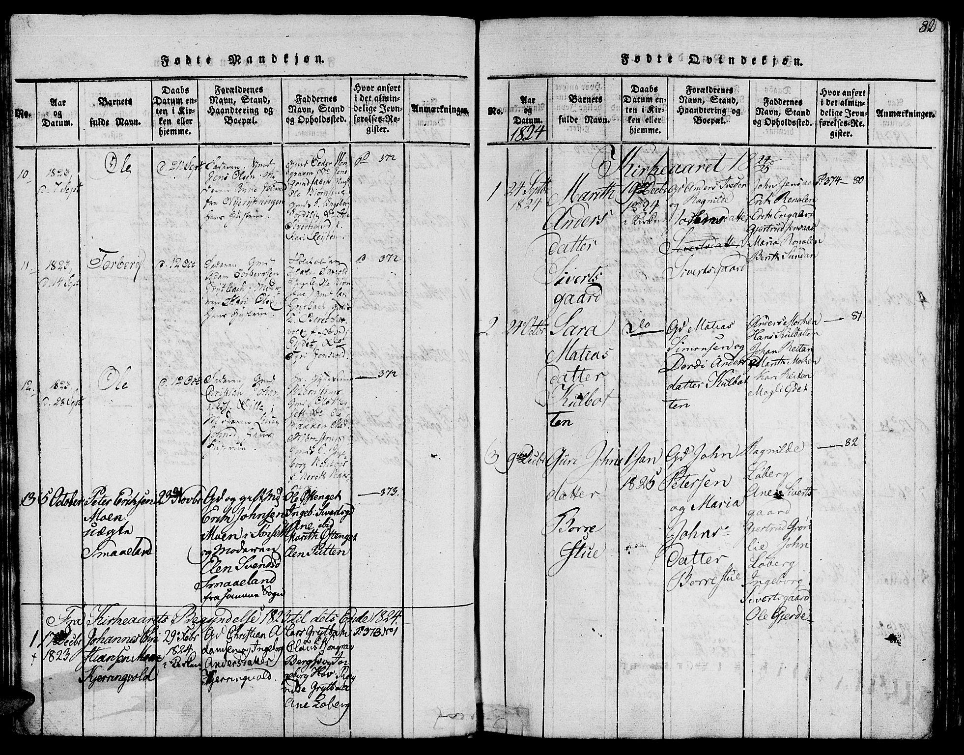 SAT, Ministerialprotokoller, klokkerbøker og fødselsregistre - Sør-Trøndelag, 685/L0956: Ministerialbok nr. 685A03 /3, 1817-1829, s. 82