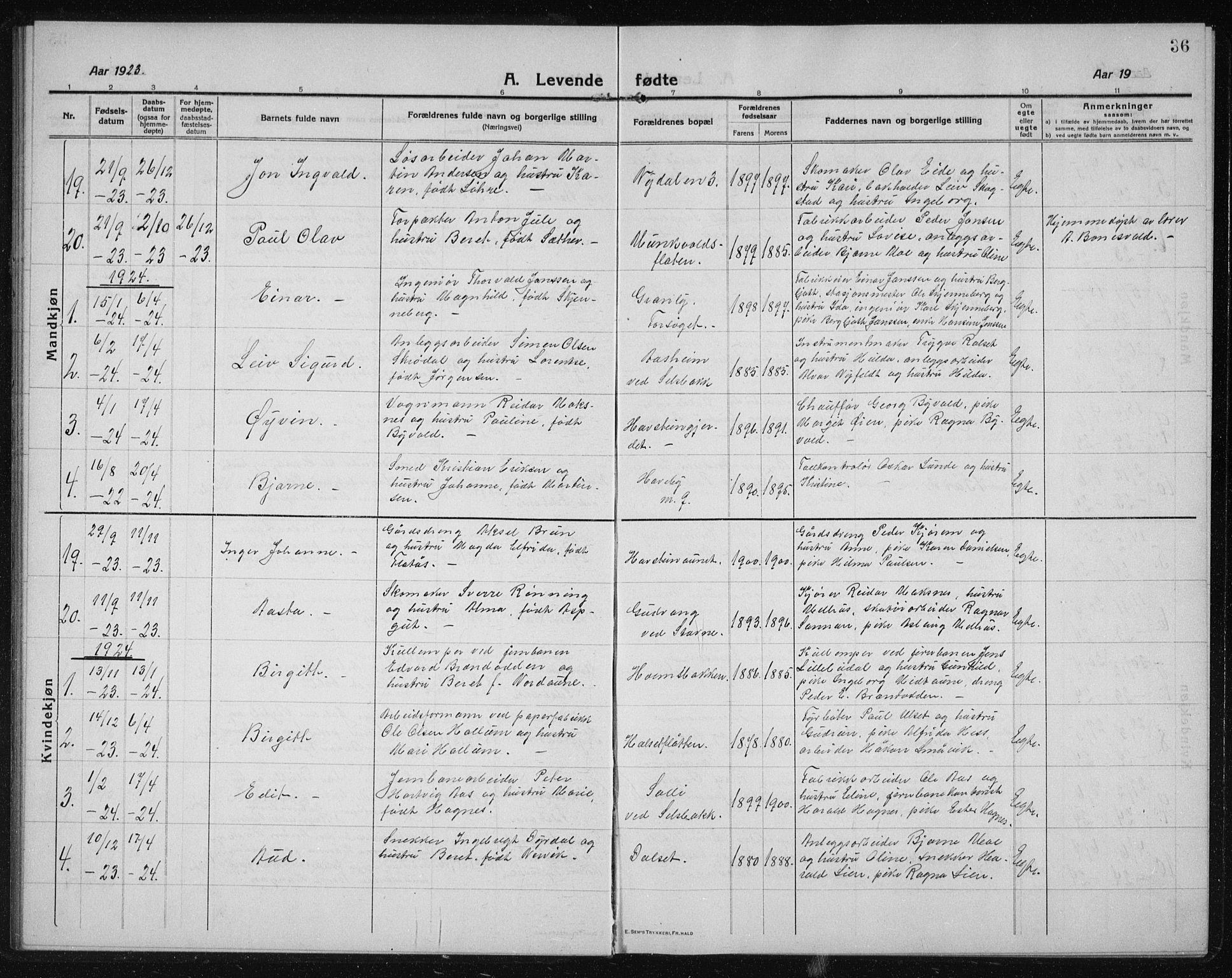 SAT, Ministerialprotokoller, klokkerbøker og fødselsregistre - Sør-Trøndelag, 611/L0356: Klokkerbok nr. 611C04, 1914-1938, s. 36