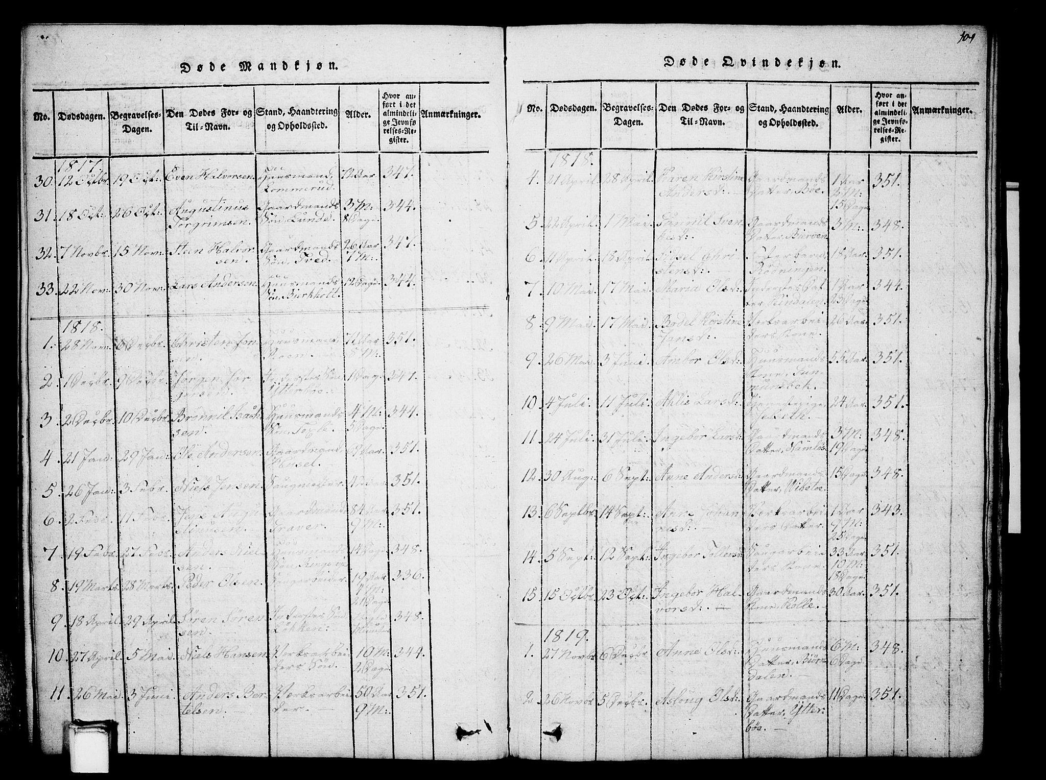 SAKO, Holla kirkebøker, G/Ga/L0001: Klokkerbok nr. I 1, 1814-1830, s. 101
