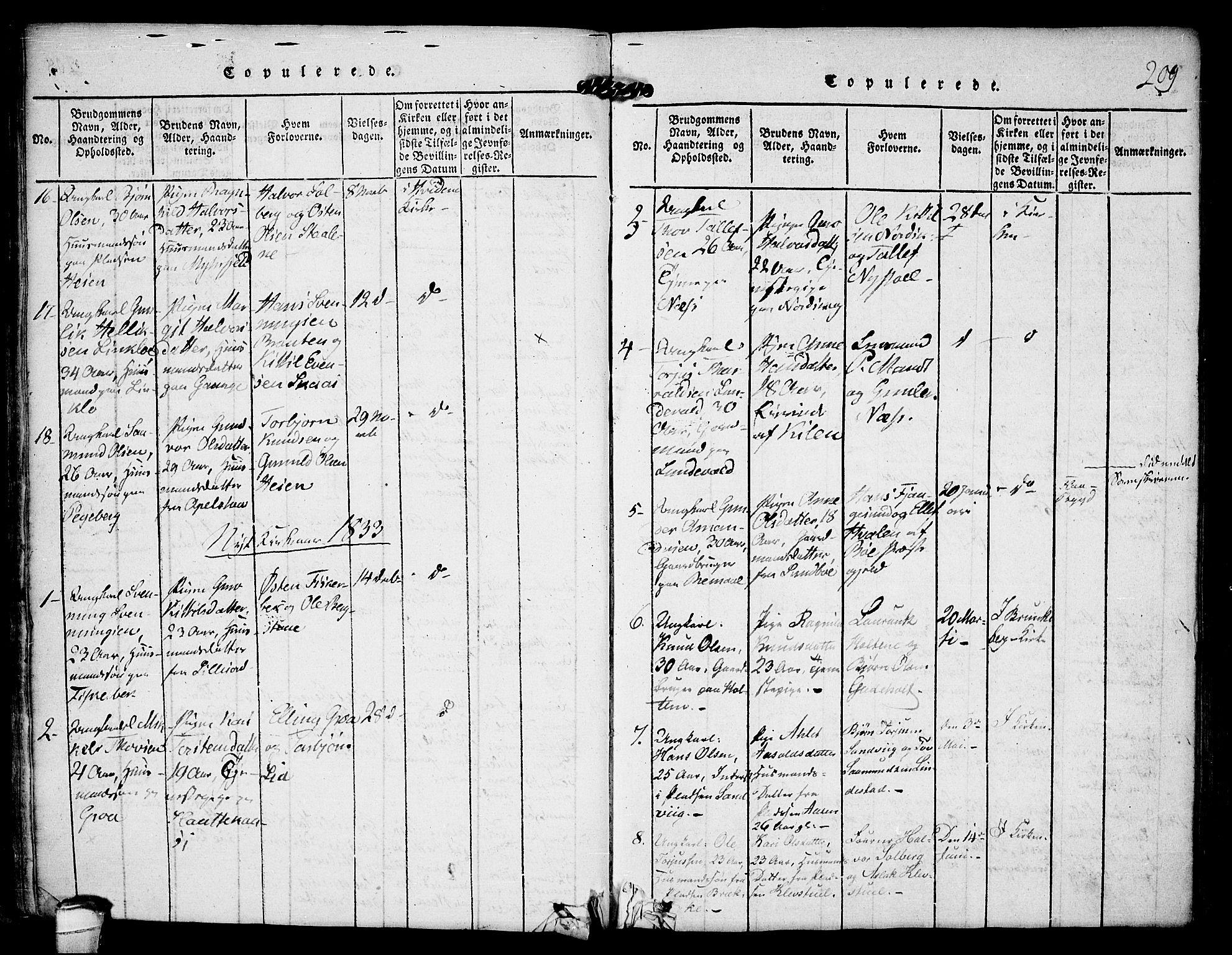 SAKO, Kviteseid kirkebøker, F/Fa/L0005: Ministerialbok nr. I 5, 1815-1836, s. 209