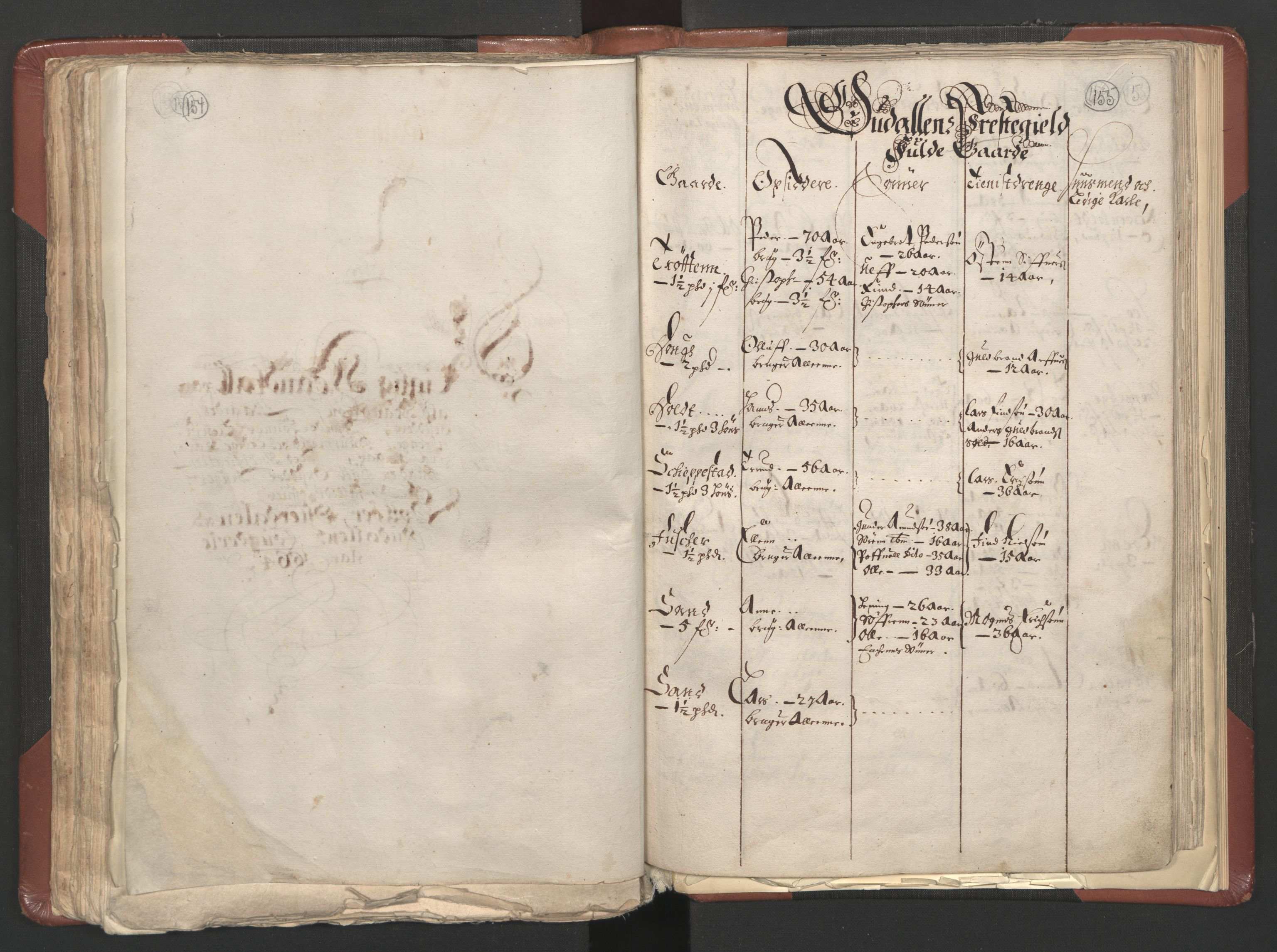 RA, Fogdenes og sorenskrivernes manntall 1664-1666, nr. 3: Hedmark fogderi og Solør, Østerdal og Odal fogderi, 1664, s. 154-155