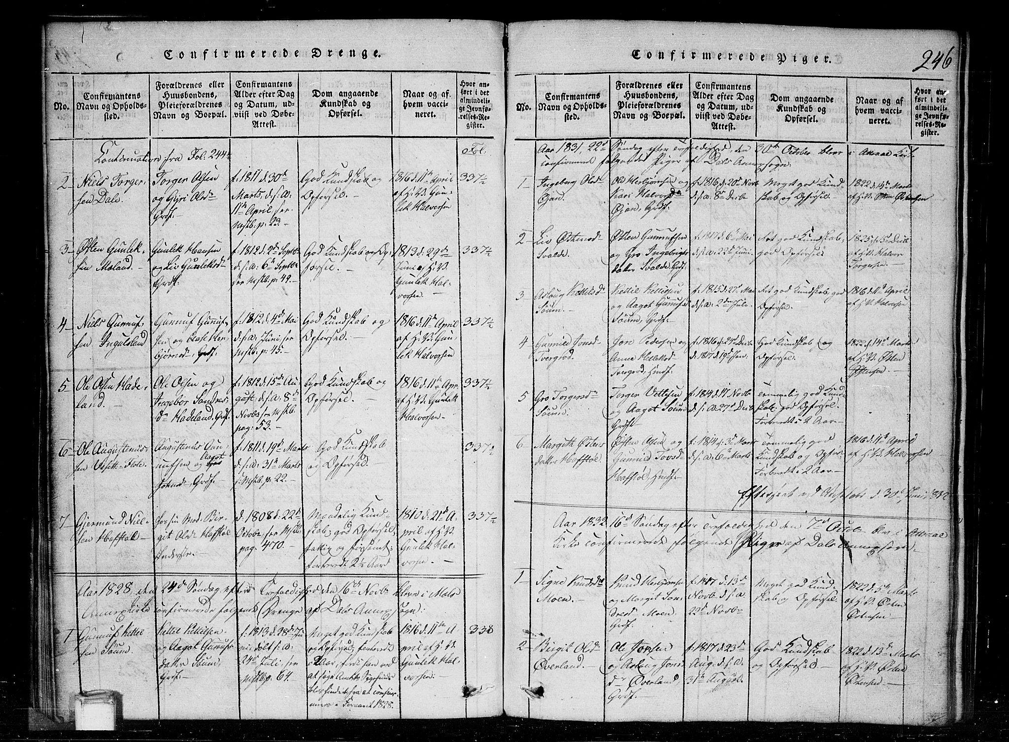 SAKO, Tinn kirkebøker, G/Gc/L0001: Klokkerbok nr. III 1, 1815-1879, s. 246