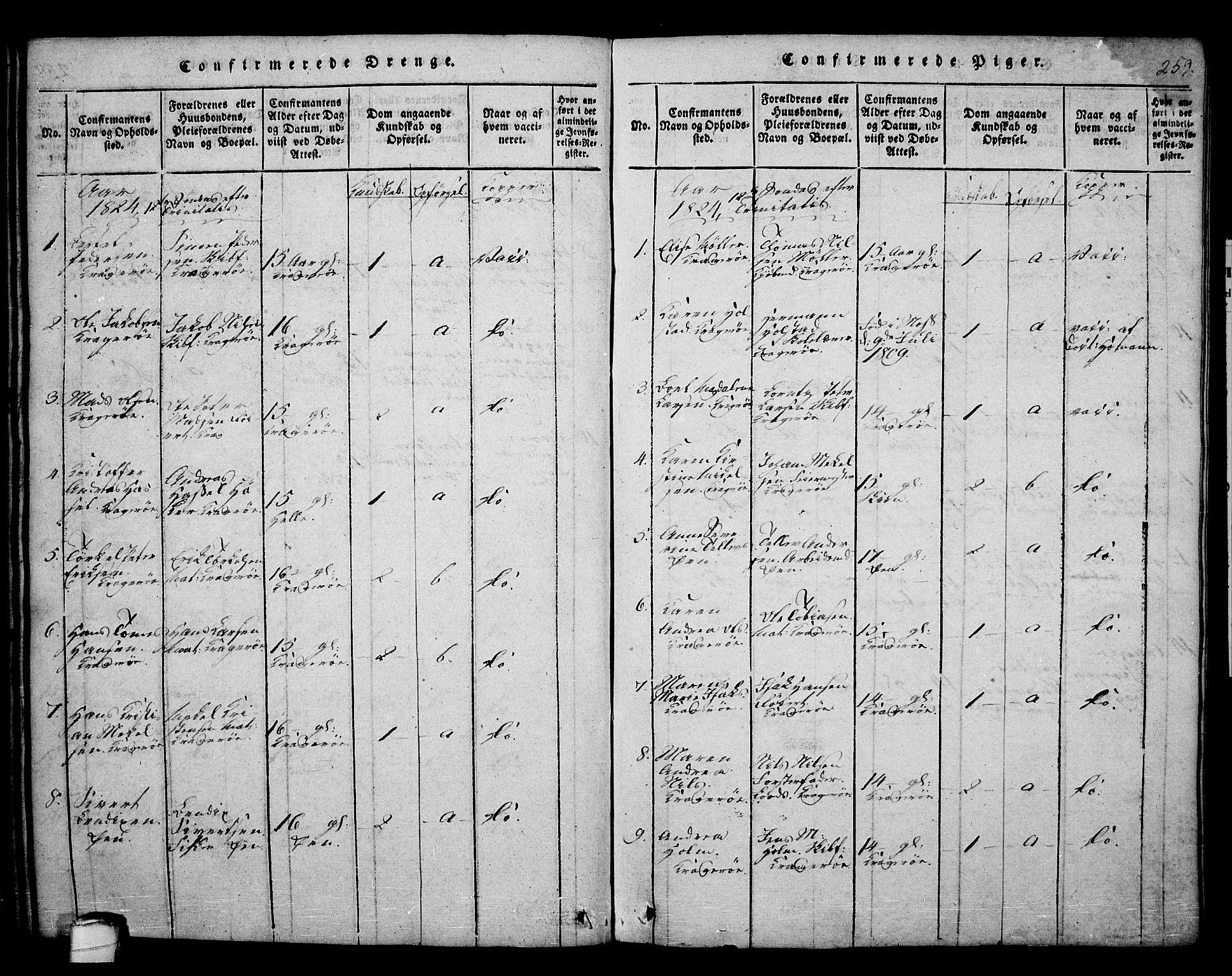SAKO, Kragerø kirkebøker, F/Fa/L0004: Ministerialbok nr. 4, 1814-1831, s. 259