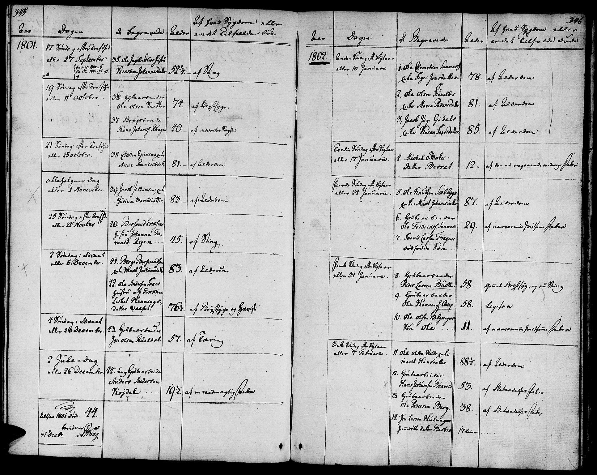 SAT, Ministerialprotokoller, klokkerbøker og fødselsregistre - Sør-Trøndelag, 681/L0927: Ministerialbok nr. 681A05, 1798-1808, s. 345-346