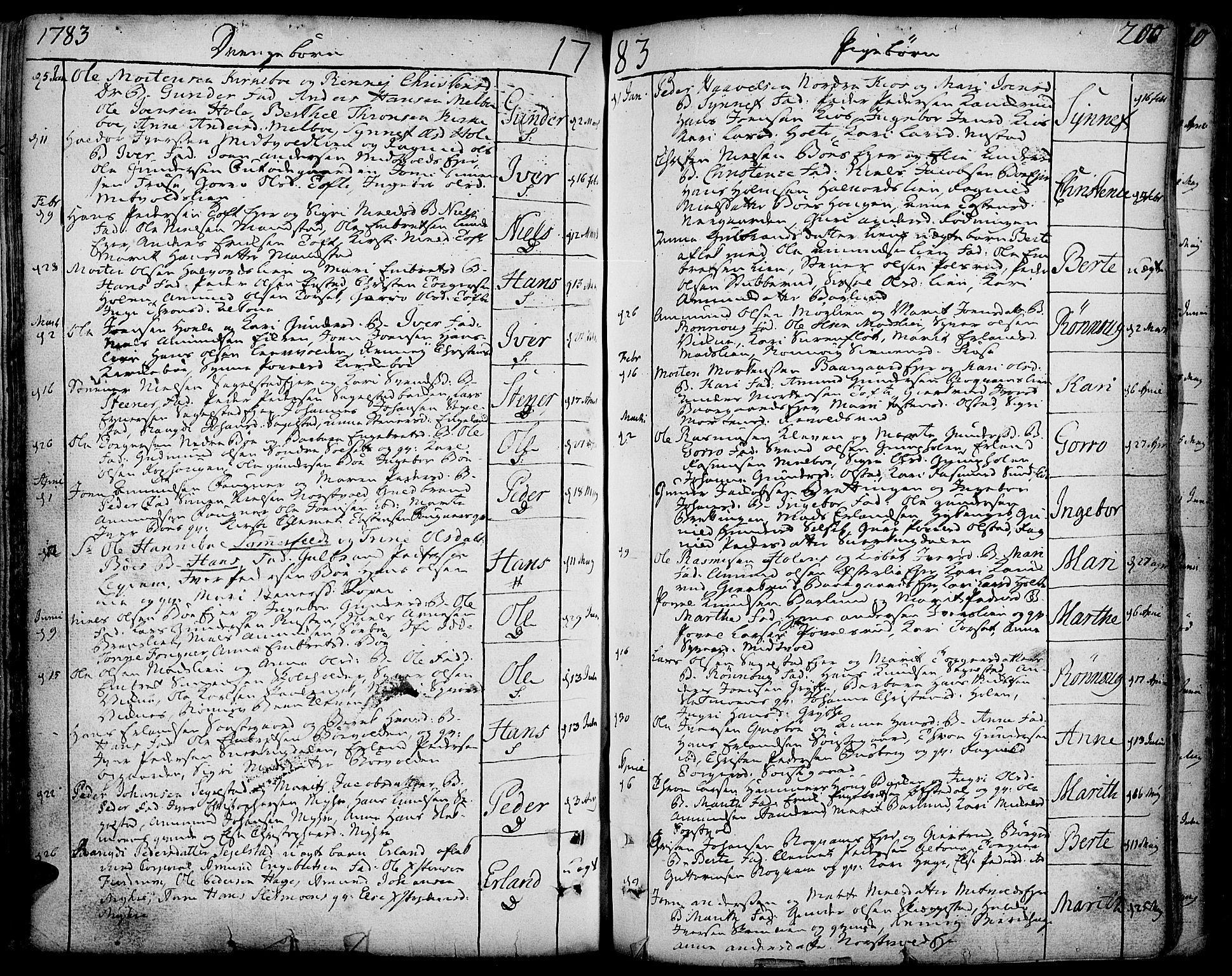 SAH, Gausdal prestekontor, Ministerialbok nr. 3, 1758-1809, s. 200
