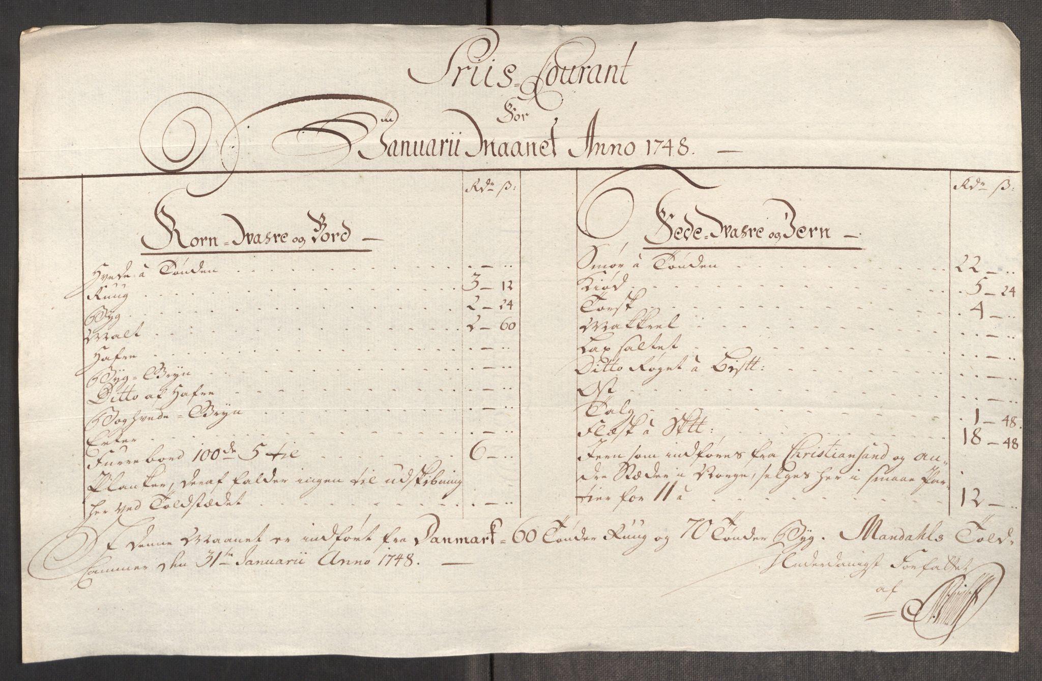 RA, Rentekammeret inntil 1814, Realistisk ordnet avdeling, Oe/L0003: [Ø1]: Priskuranter, 1745-1748, s. 848