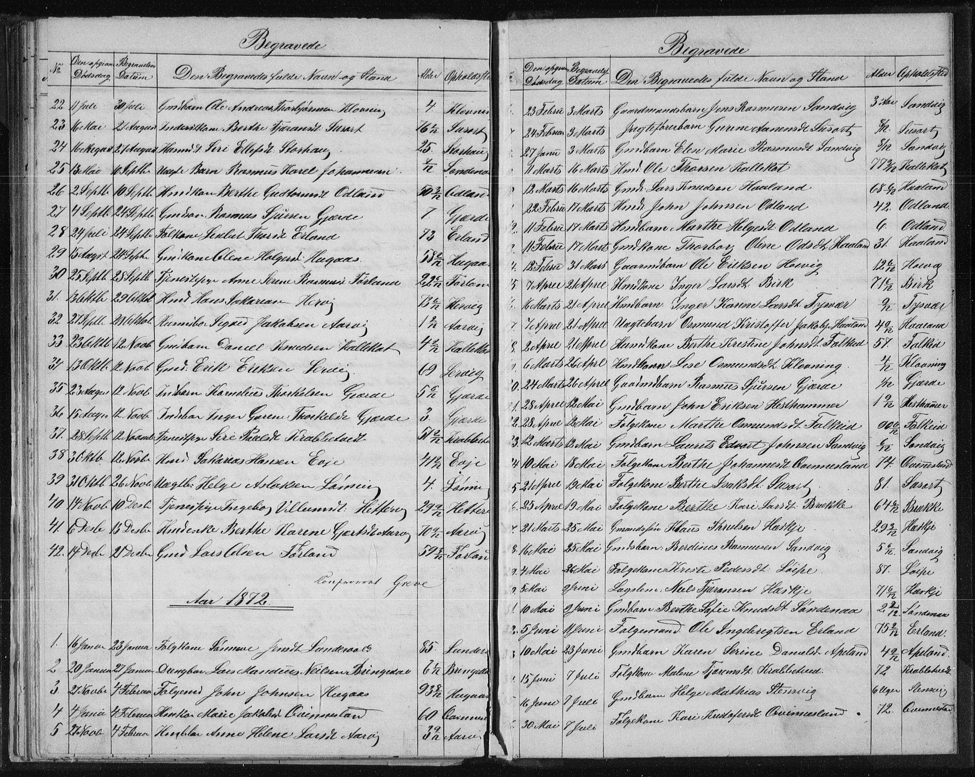 SAST, Tysvær sokneprestkontor, H/Ha/Hab/L0003: Klokkerbok nr. B 3, 1868-1882