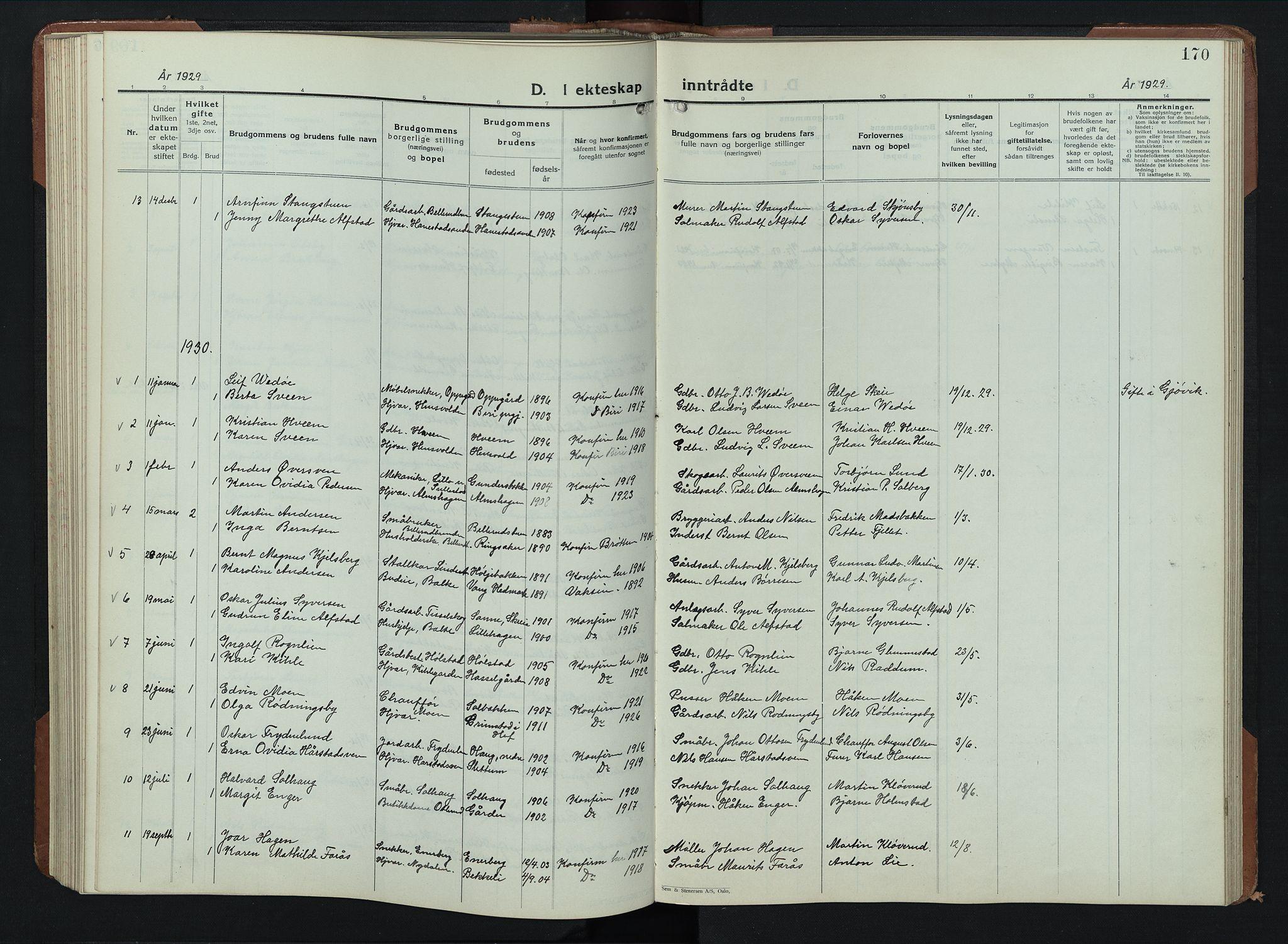 SAH, Balke prestekontor, Klokkerbok nr. 2, 1929-1951, s. 170