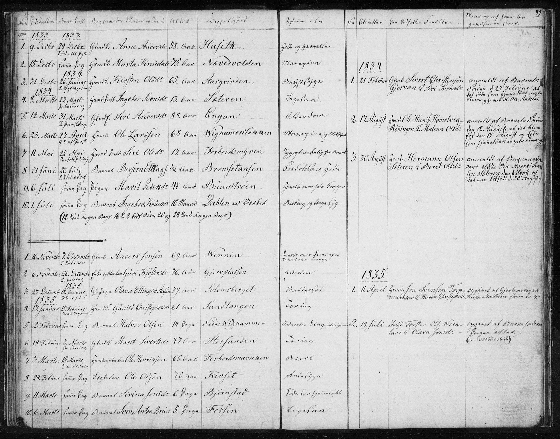 SAT, Ministerialprotokoller, klokkerbøker og fødselsregistre - Sør-Trøndelag, 616/L0405: Ministerialbok nr. 616A02, 1831-1842, s. 49