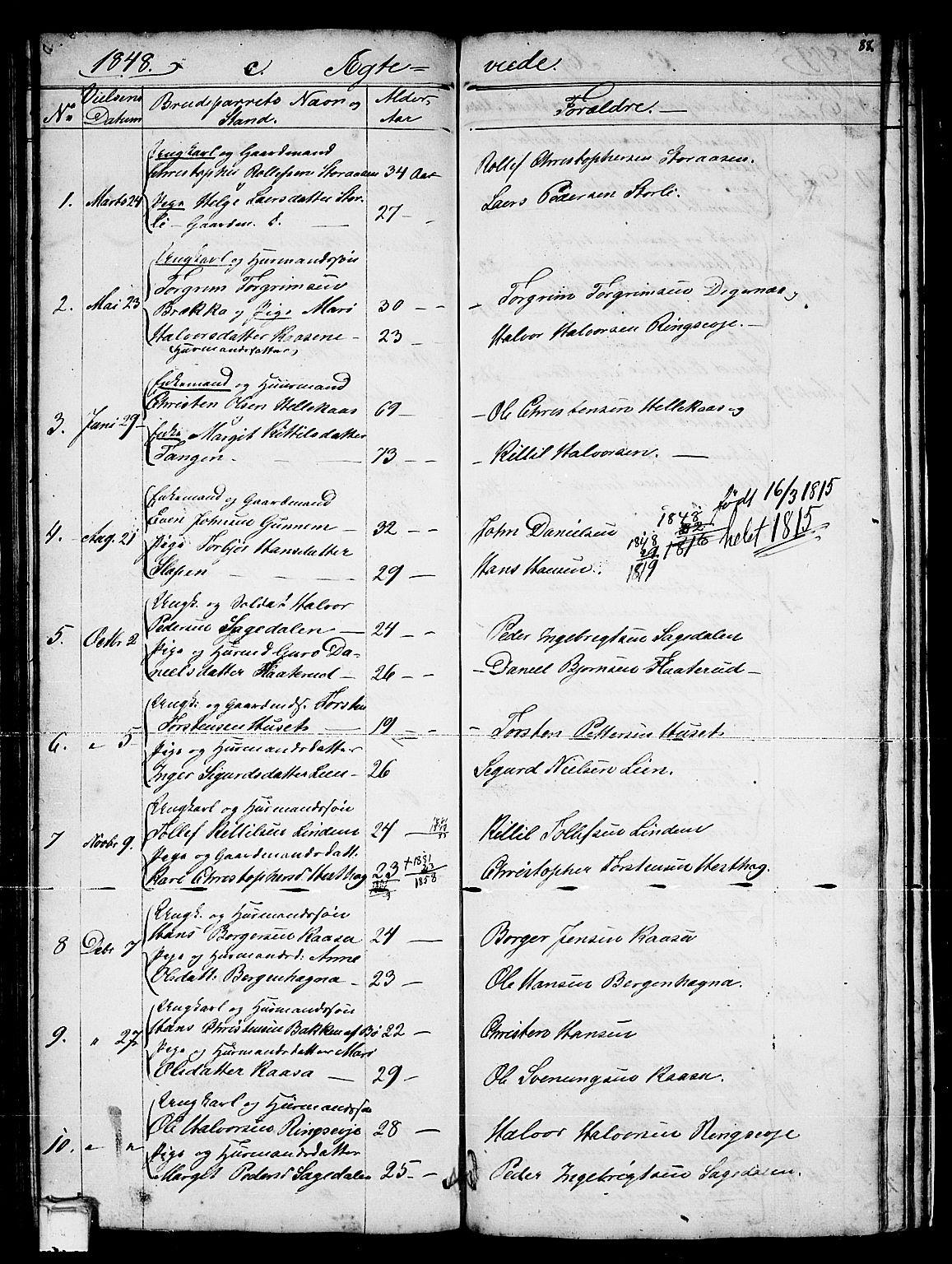 SAKO, Sauherad kirkebøker, G/Gb/L0001: Klokkerbok nr. II 1, 1845-1865, s. 88