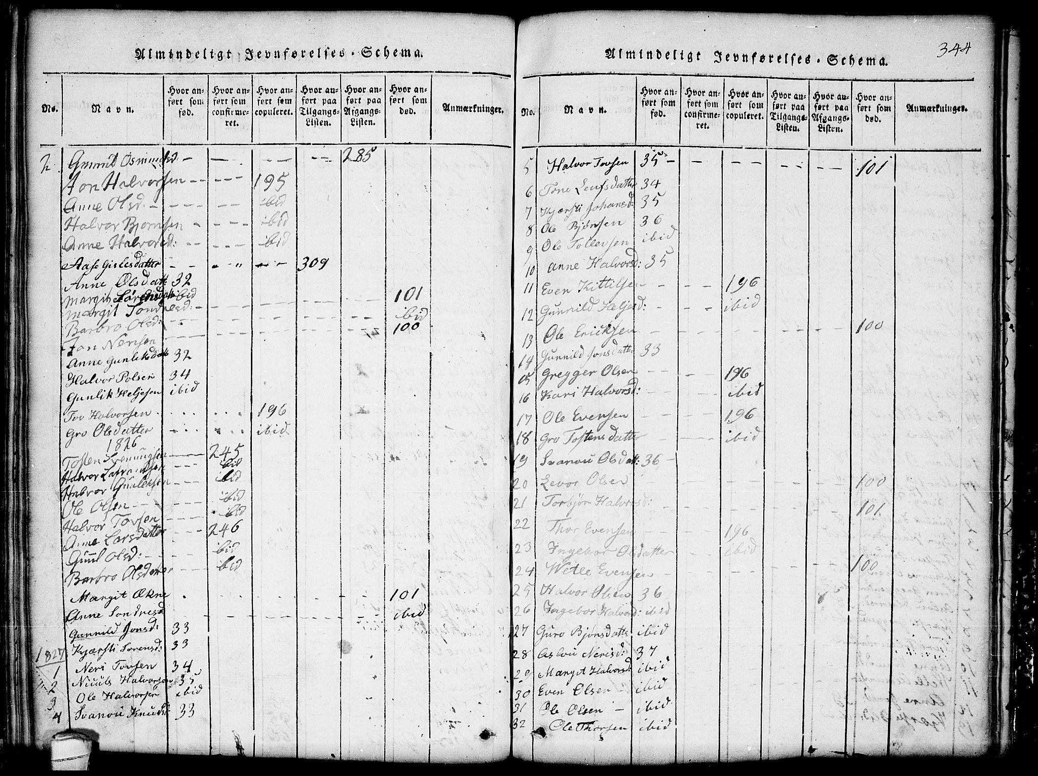 SAKO, Seljord kirkebøker, G/Gb/L0002: Klokkerbok nr. II 2, 1815-1854, s. 344
