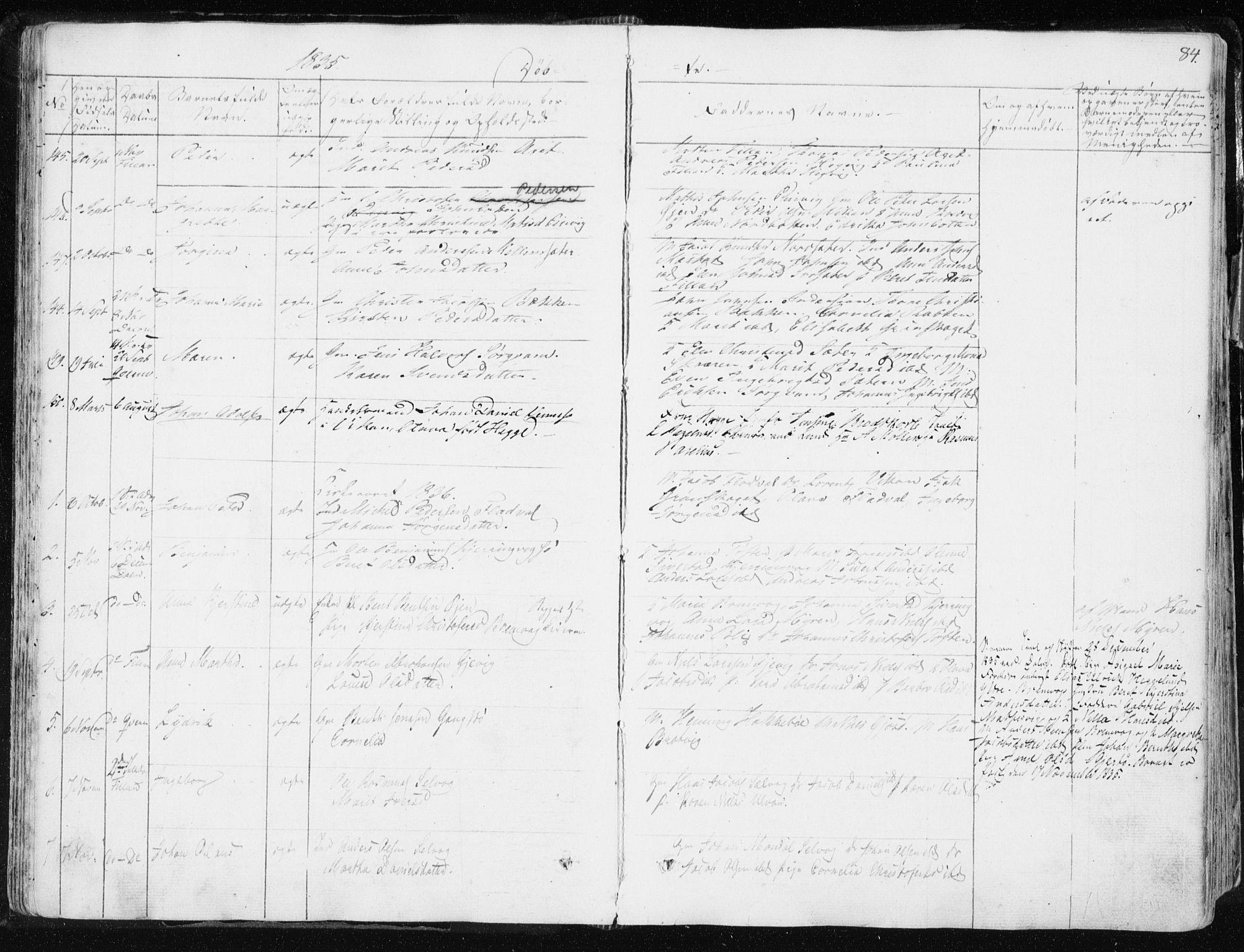 SAT, Ministerialprotokoller, klokkerbøker og fødselsregistre - Sør-Trøndelag, 634/L0528: Ministerialbok nr. 634A04, 1827-1842, s. 84