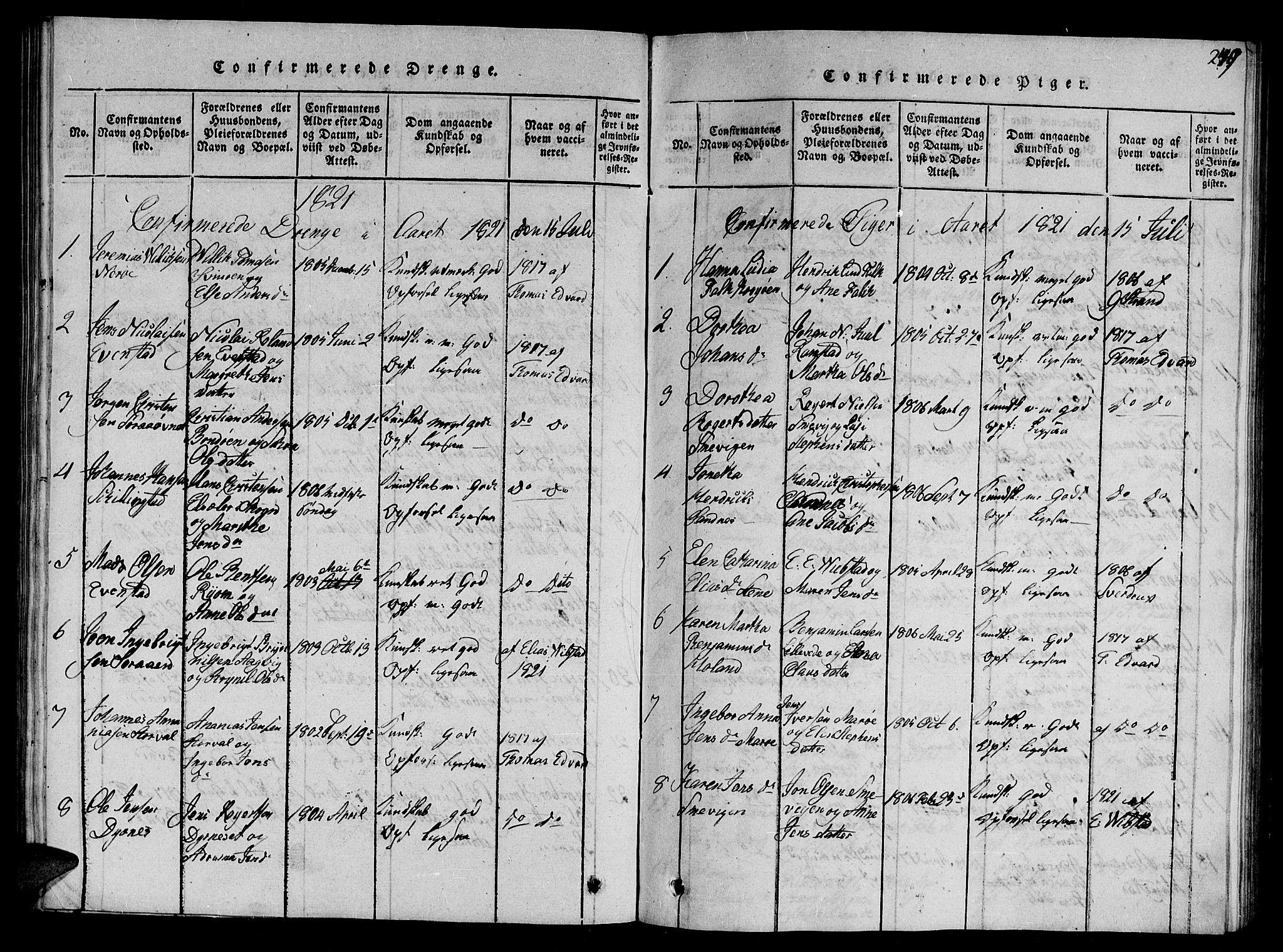 SAT, Ministerialprotokoller, klokkerbøker og fødselsregistre - Nord-Trøndelag, 784/L0679: Klokkerbok nr. 784C01 /1, 1816-1822, s. 249