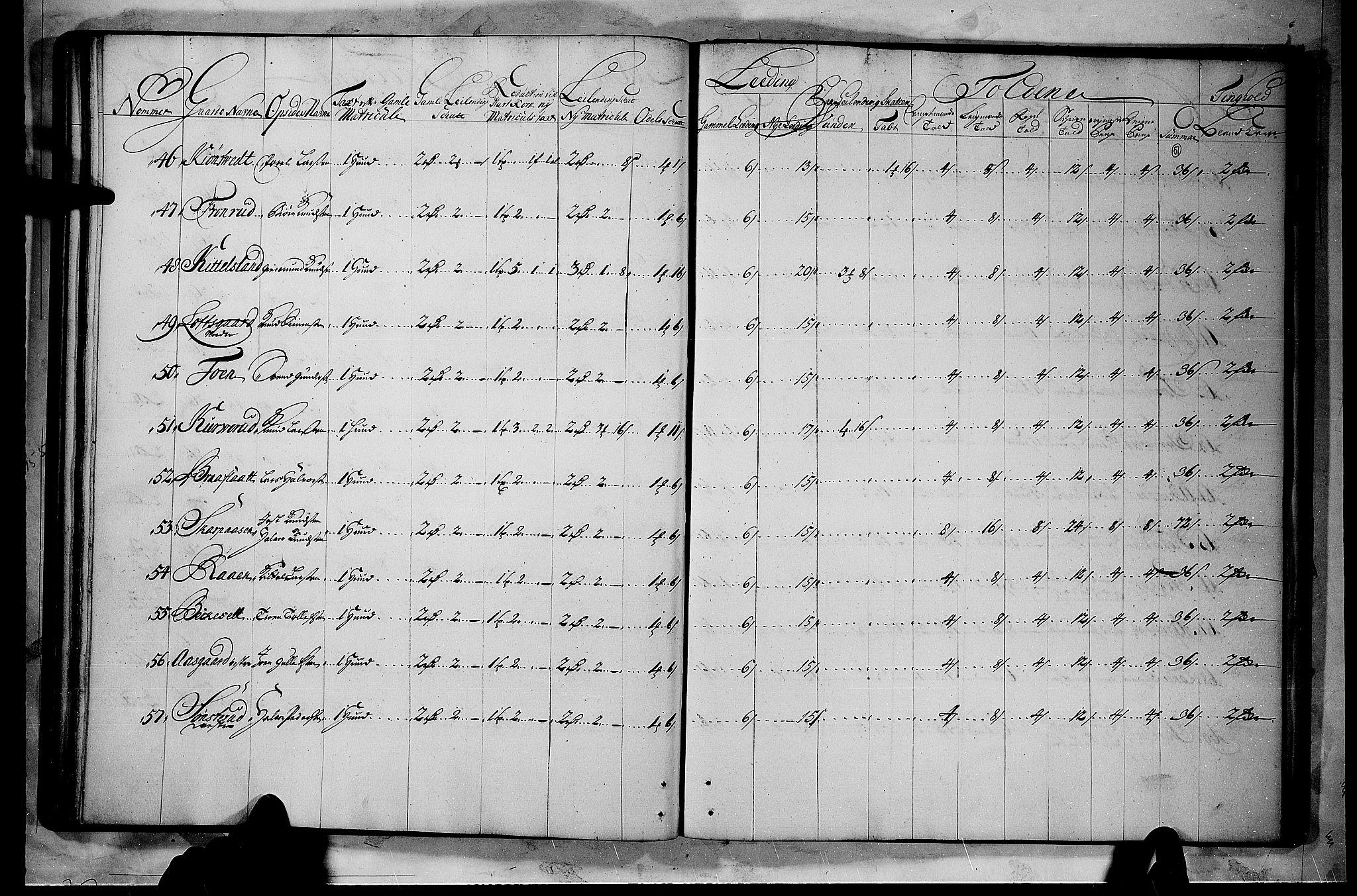 RA, Rentekammeret inntil 1814, Realistisk ordnet avdeling, N/Nb/Nbf/L0114: Numedal og Sandsvær matrikkelprotokoll, 1723, s. 52