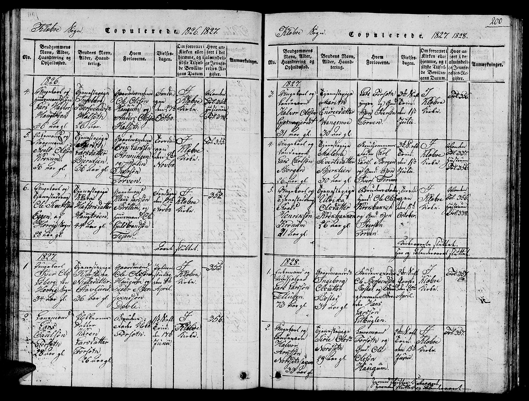 SAT, Ministerialprotokoller, klokkerbøker og fødselsregistre - Sør-Trøndelag, 618/L0450: Klokkerbok nr. 618C01, 1816-1865, s. 200