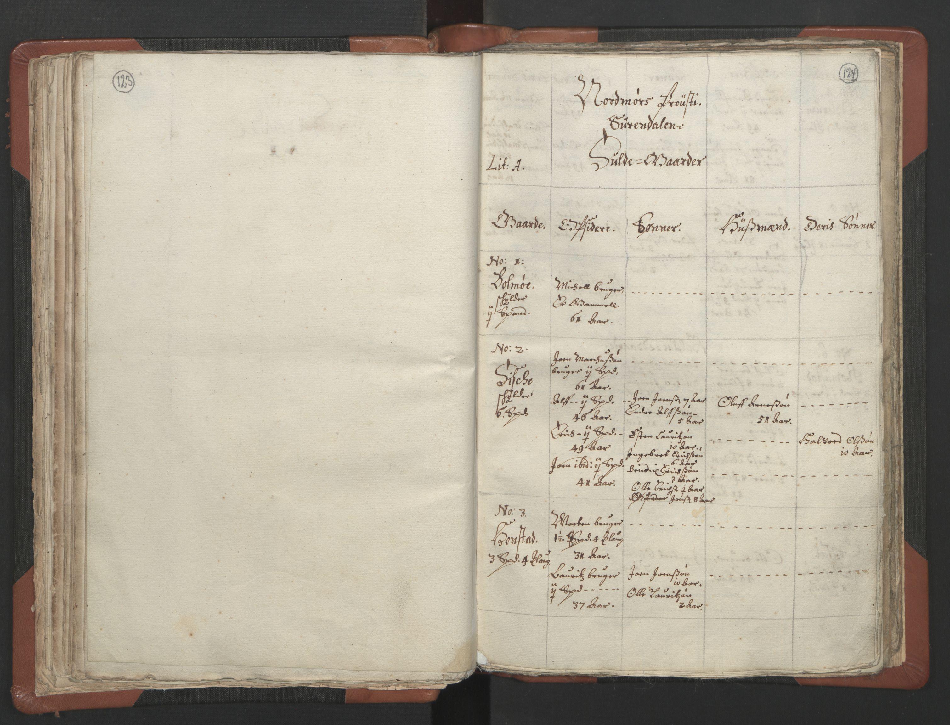 RA, Sogneprestenes manntall 1664-1666, nr. 29: Nordmøre prosti, 1664-1666, s. 123-124