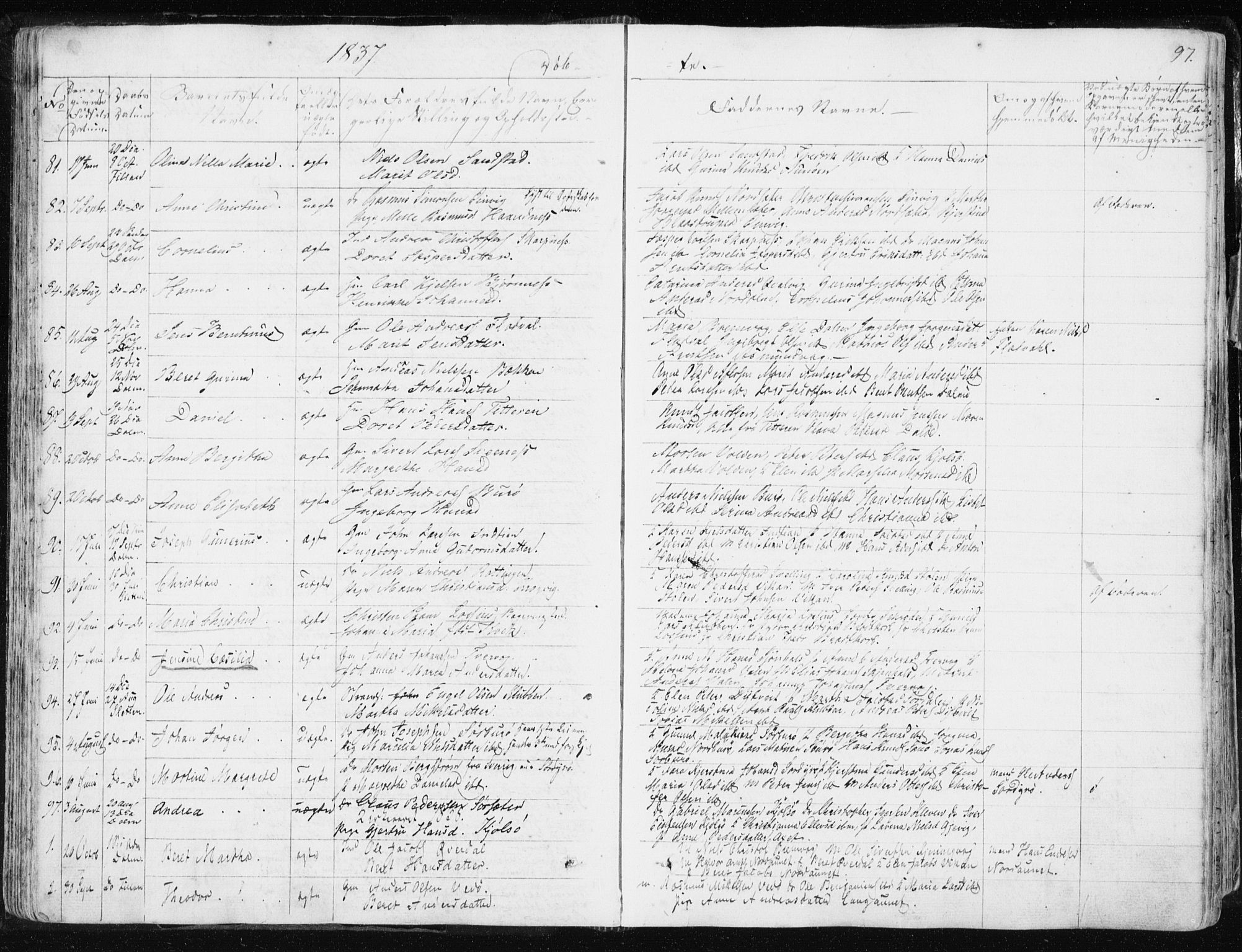 SAT, Ministerialprotokoller, klokkerbøker og fødselsregistre - Sør-Trøndelag, 634/L0528: Ministerialbok nr. 634A04, 1827-1842, s. 97