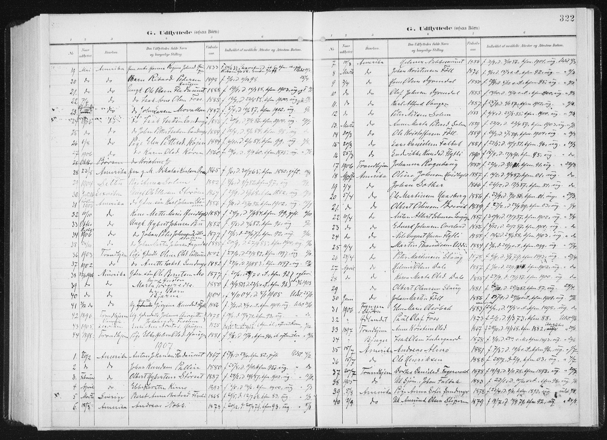 SAT, Ministerialprotokoller, klokkerbøker og fødselsregistre - Sør-Trøndelag, 647/L0635: Ministerialbok nr. 647A02, 1896-1911, s. 322