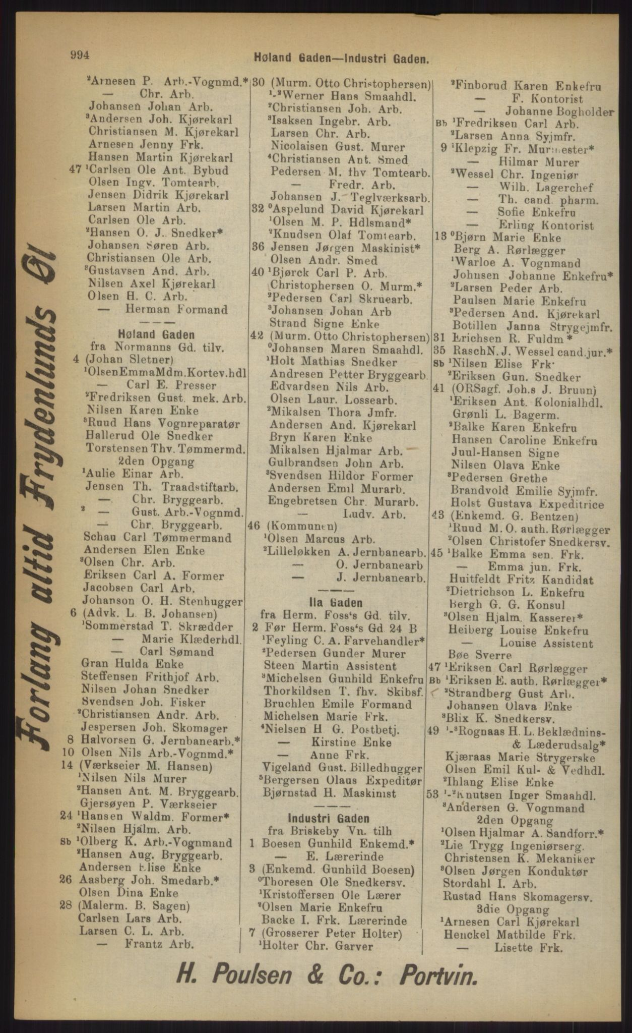 RA, Kristiania adressebok (publikasjon)*, 1903, s. 994