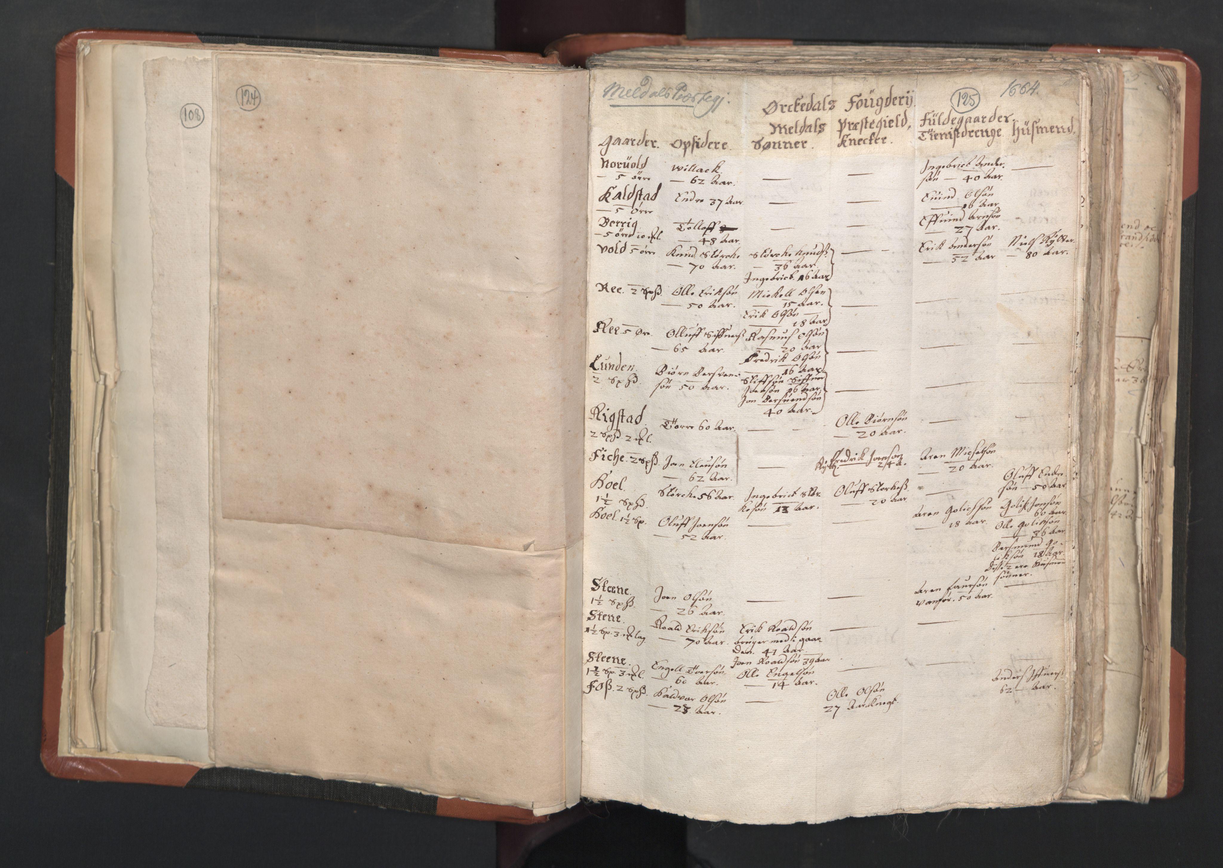 RA, Sogneprestenes manntall 1664-1666, nr. 31: Dalane prosti, 1664-1666, s. 124-125
