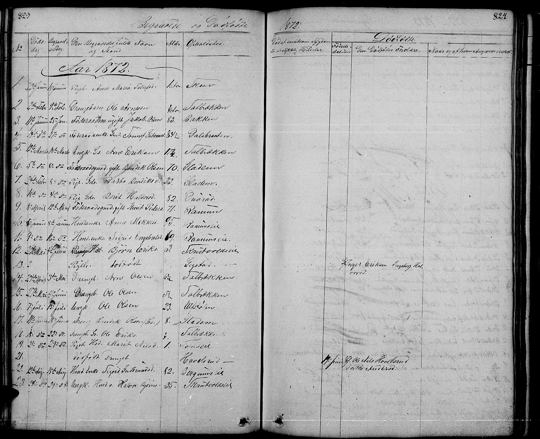 SAH, Nord-Aurdal prestekontor, Klokkerbok nr. 1, 1834-1887, s. 823-824