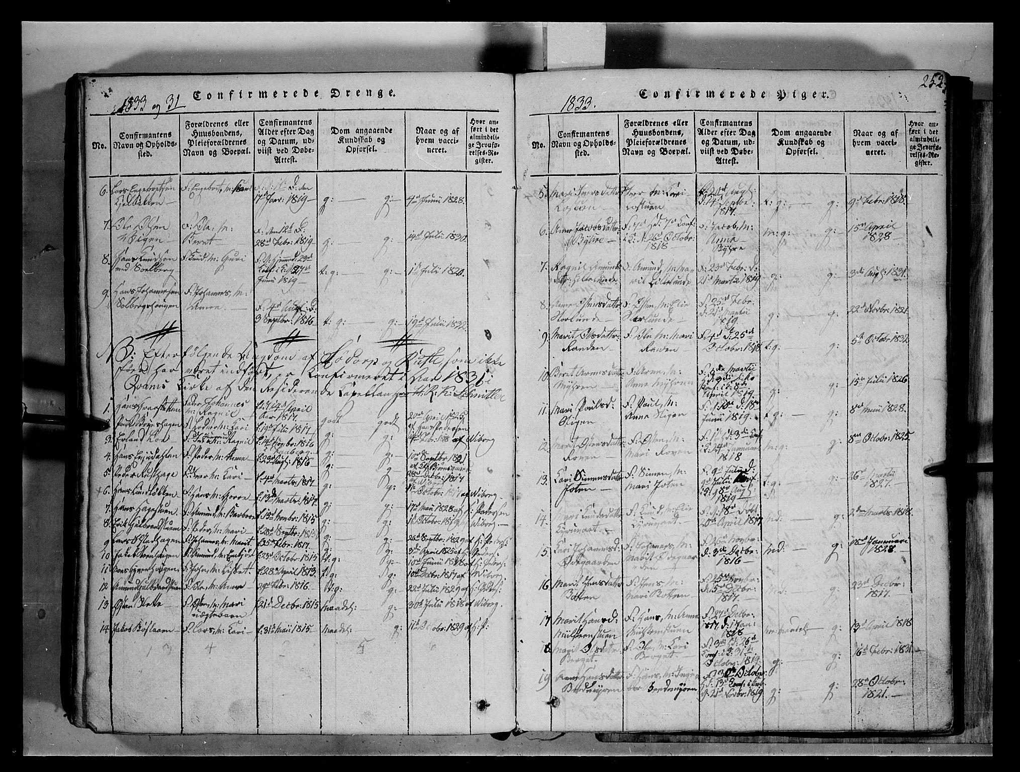 SAH, Fron prestekontor, H/Ha/Hab/L0004: Klokkerbok nr. 4, 1816-1850, s. 252