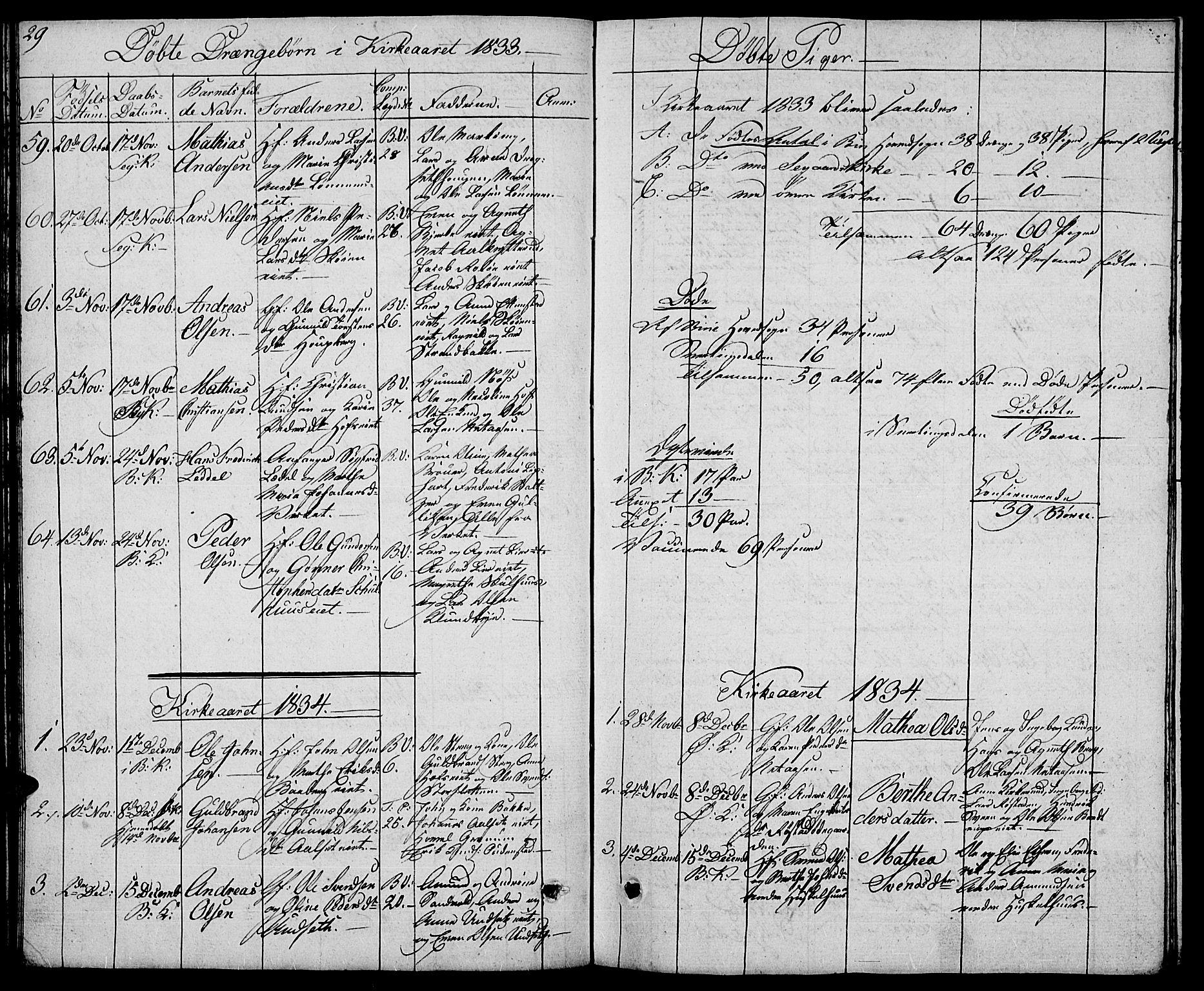 SAH, Biri prestekontor, Klokkerbok nr. 2, 1828-1842, s. 29