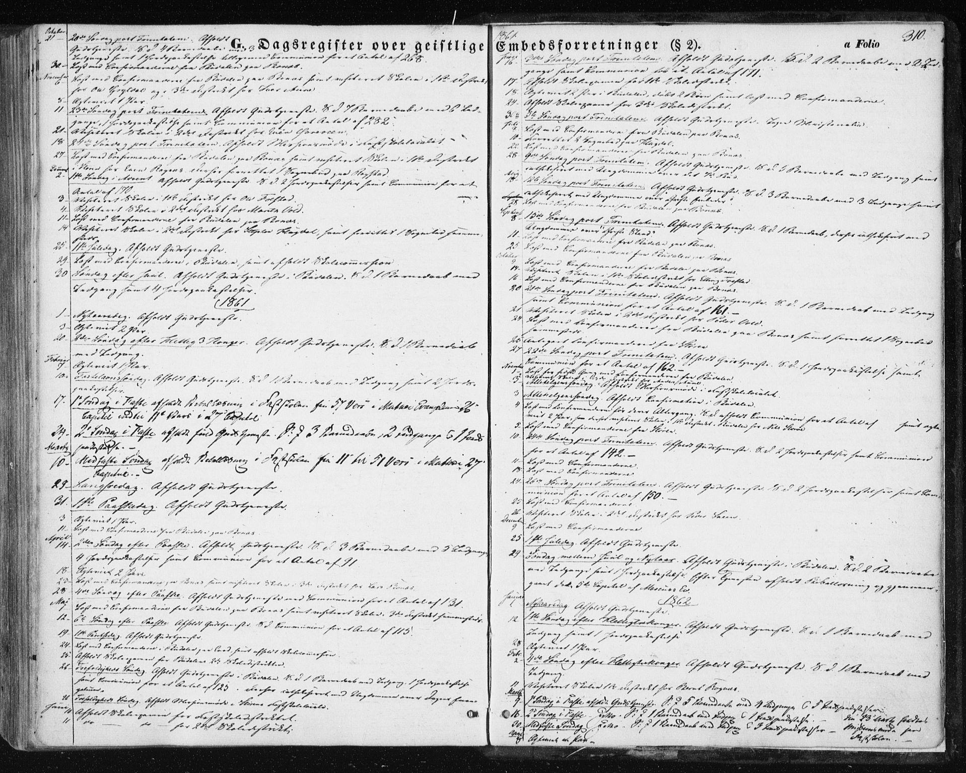 SAT, Ministerialprotokoller, klokkerbøker og fødselsregistre - Sør-Trøndelag, 687/L1000: Ministerialbok nr. 687A06, 1848-1869, s. 310