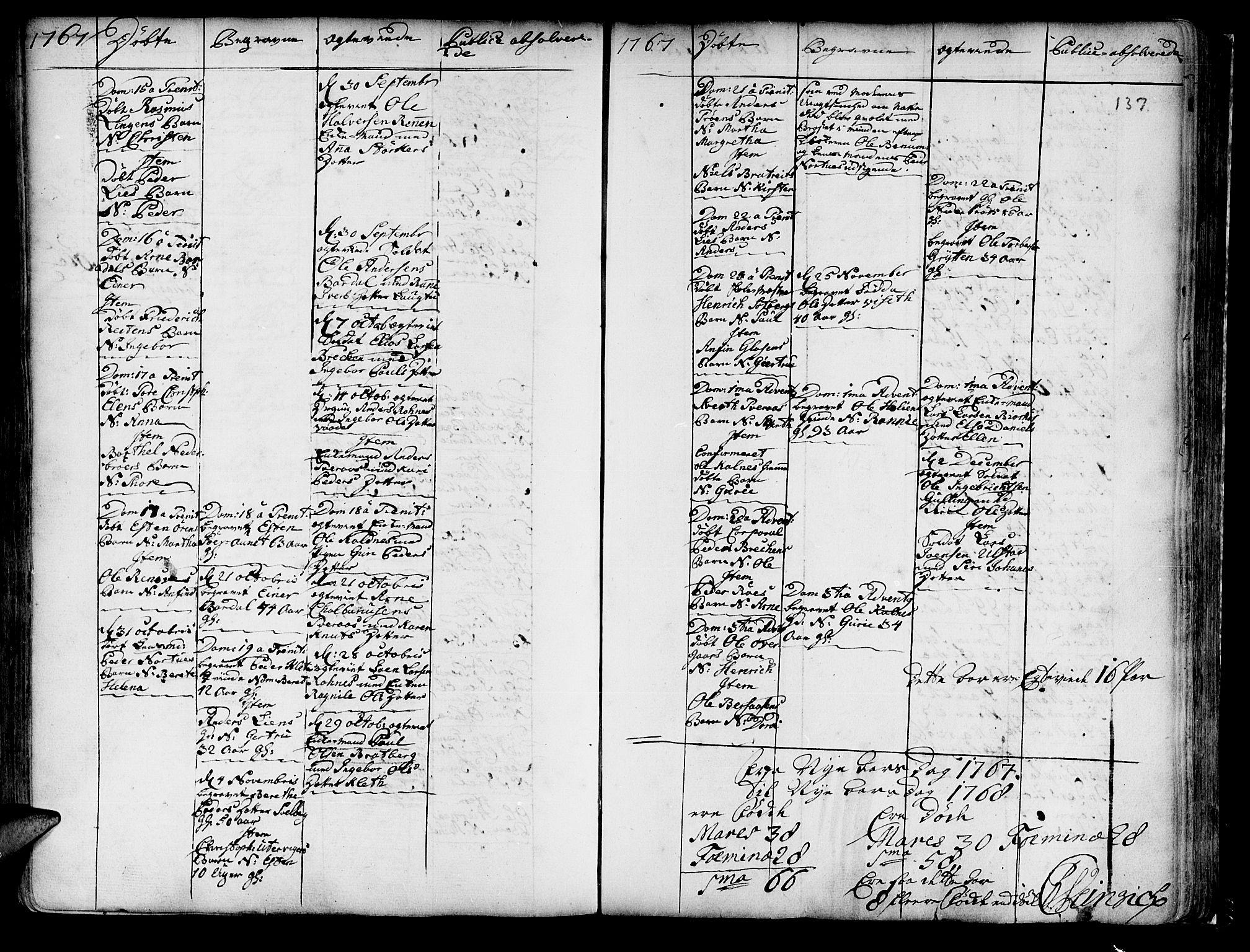 SAT, Ministerialprotokoller, klokkerbøker og fødselsregistre - Nord-Trøndelag, 741/L0385: Ministerialbok nr. 741A01, 1722-1815, s. 137