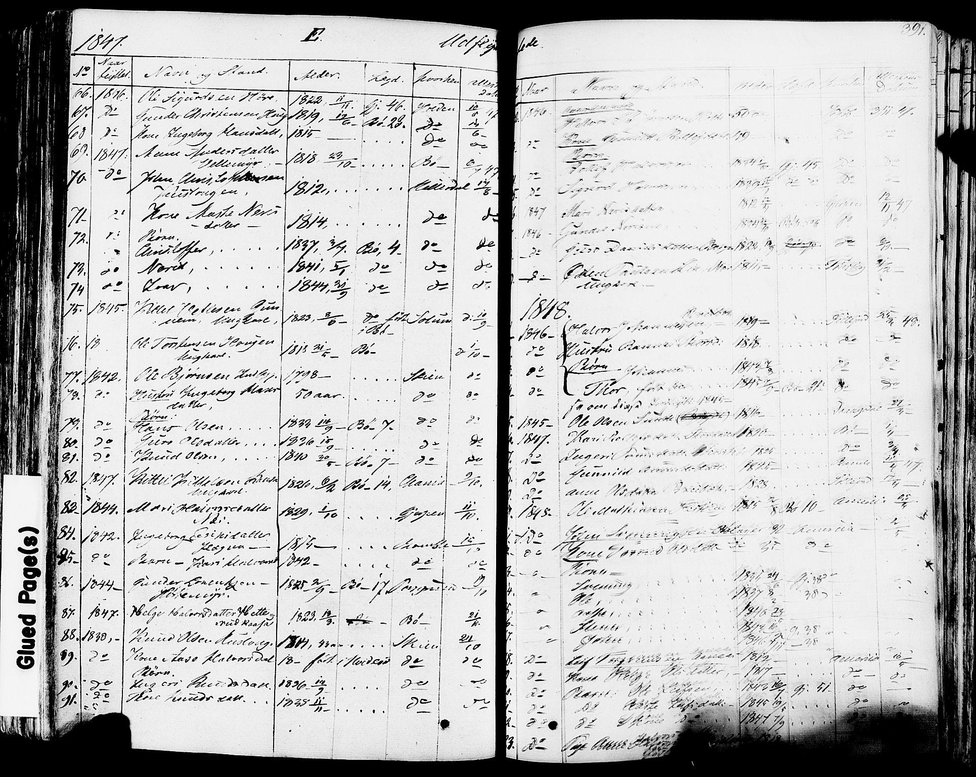 SAKO, Sauherad kirkebøker, F/Fa/L0006: Ministerialbok nr. I 6, 1827-1850, s. 391