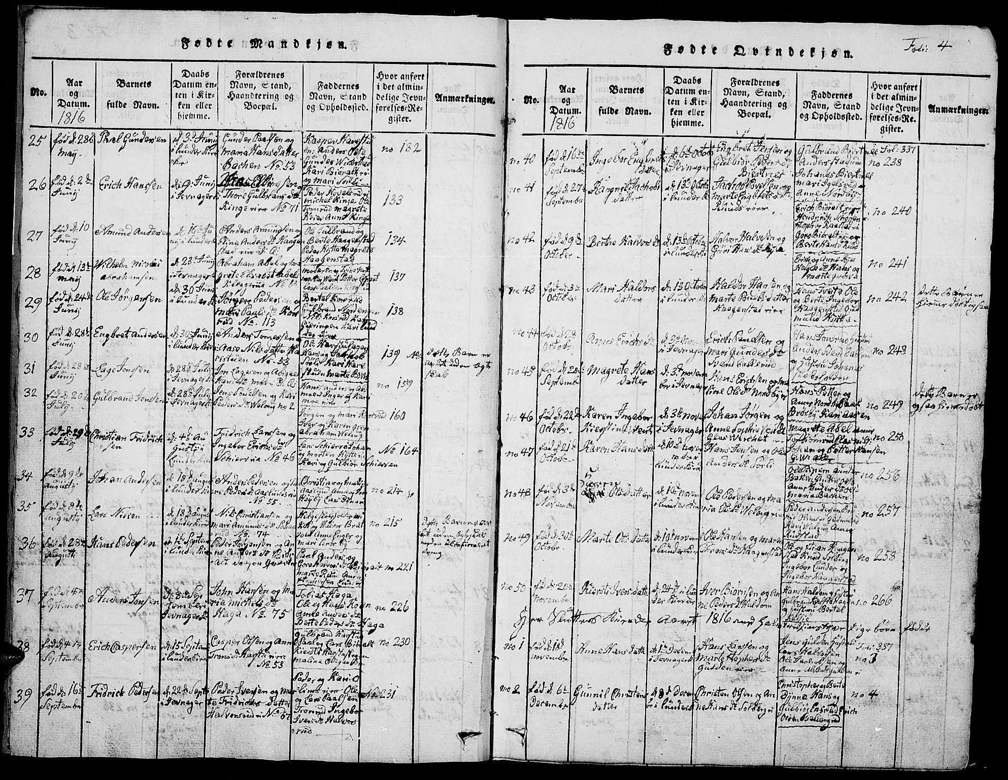 SAH, Jevnaker prestekontor, Klokkerbok nr. 1, 1815-1837, s. 4