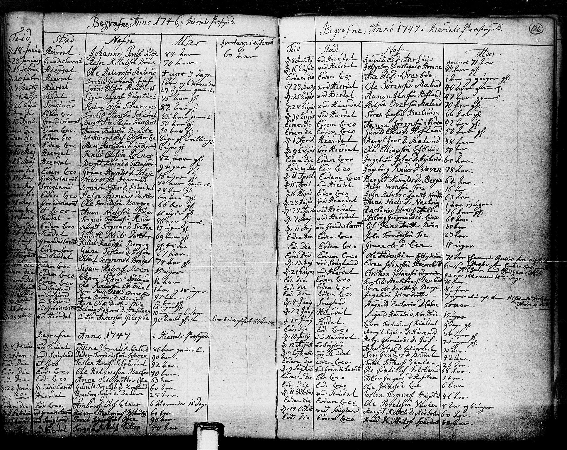 SAKO, Hjartdal kirkebøker, F/Fa/L0003: Ministerialbok nr. I 3, 1727-1775, s. 126