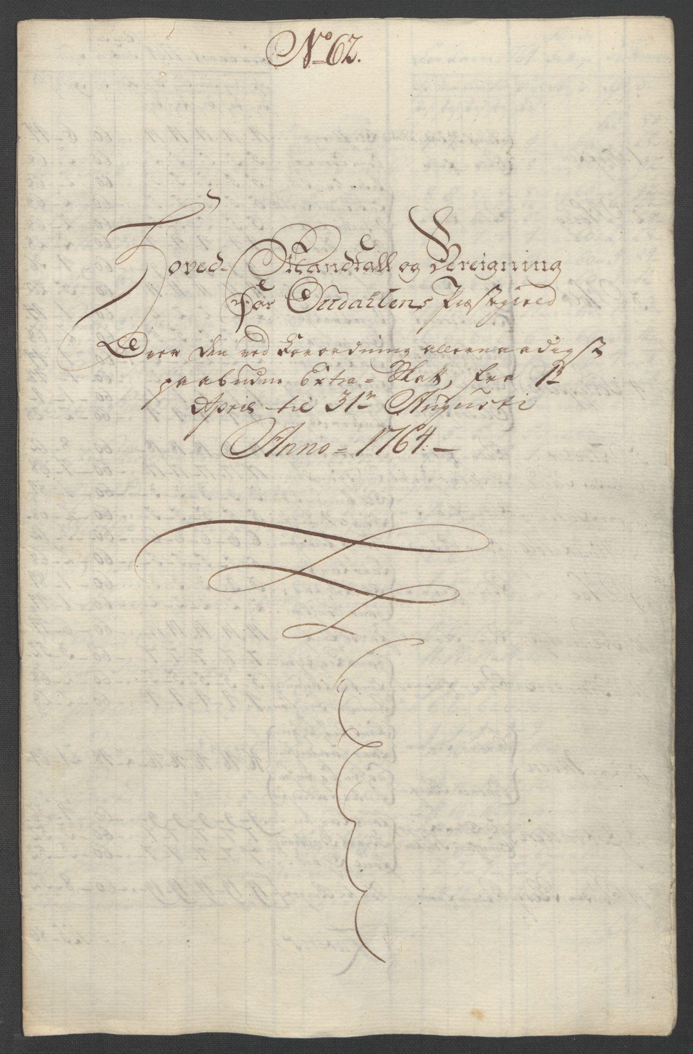 RA, Rentekammeret inntil 1814, Reviderte regnskaper, Fogderegnskap, R14/L0959: Ekstraskatten Solør og Odal, 1763-1770, s. 426
