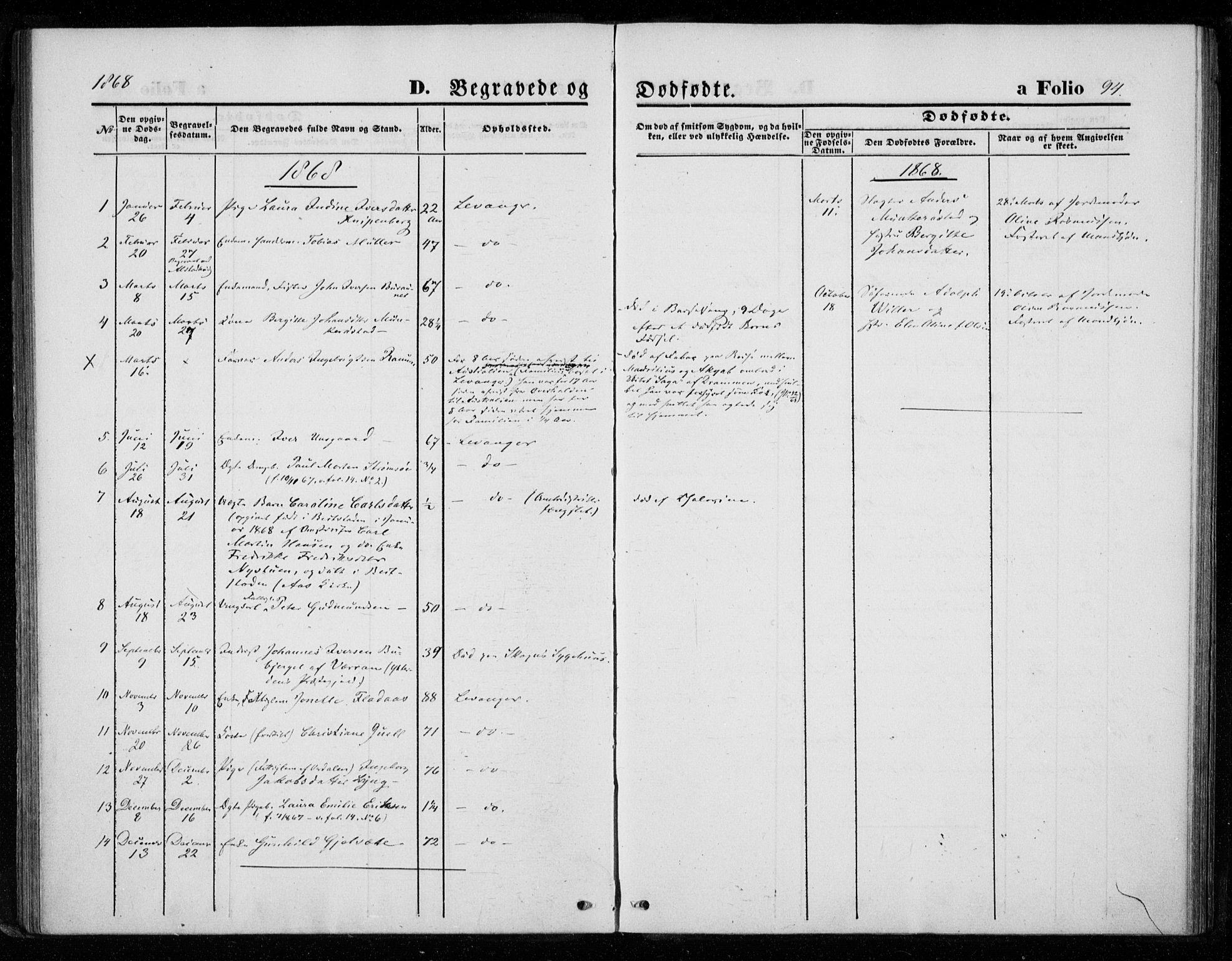 SAT, Ministerialprotokoller, klokkerbøker og fødselsregistre - Nord-Trøndelag, 720/L0186: Ministerialbok nr. 720A03, 1864-1874, s. 94