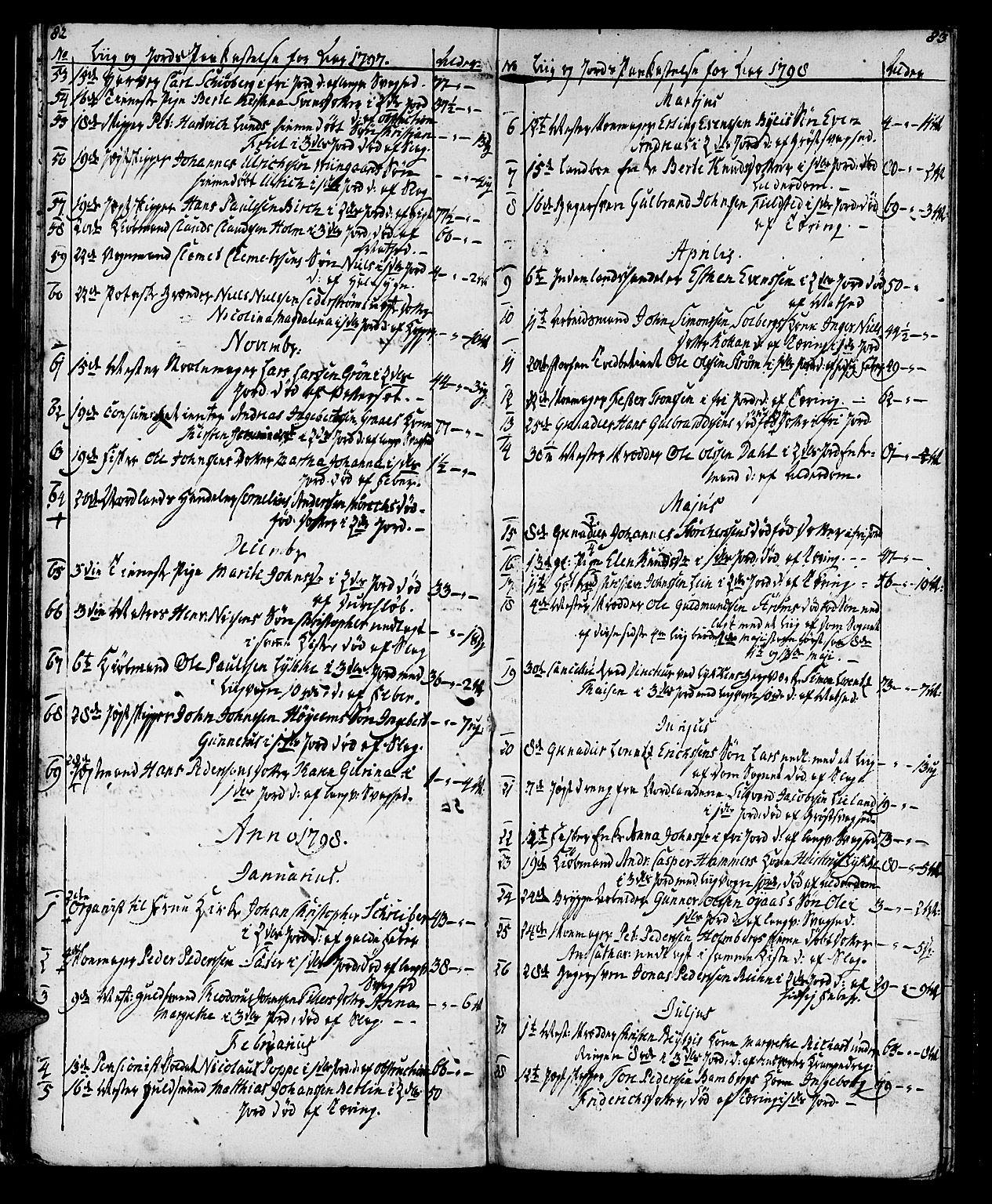SAT, Ministerialprotokoller, klokkerbøker og fødselsregistre - Sør-Trøndelag, 602/L0134: Klokkerbok nr. 602C02, 1759-1812, s. 82-83
