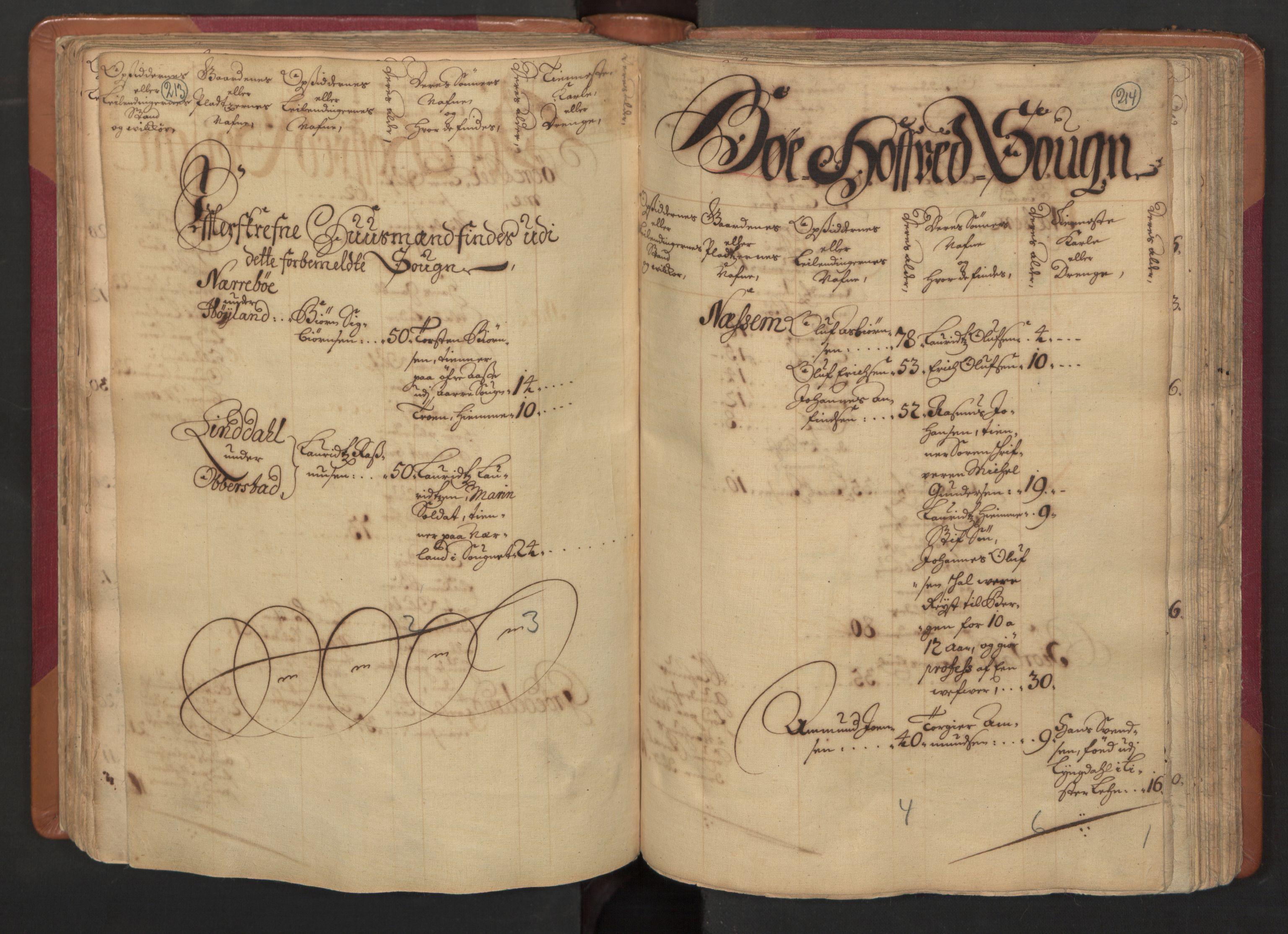RA, Manntallet 1701, nr. 4: Jæren og Dalane fogderi, 1701, s. 213-214