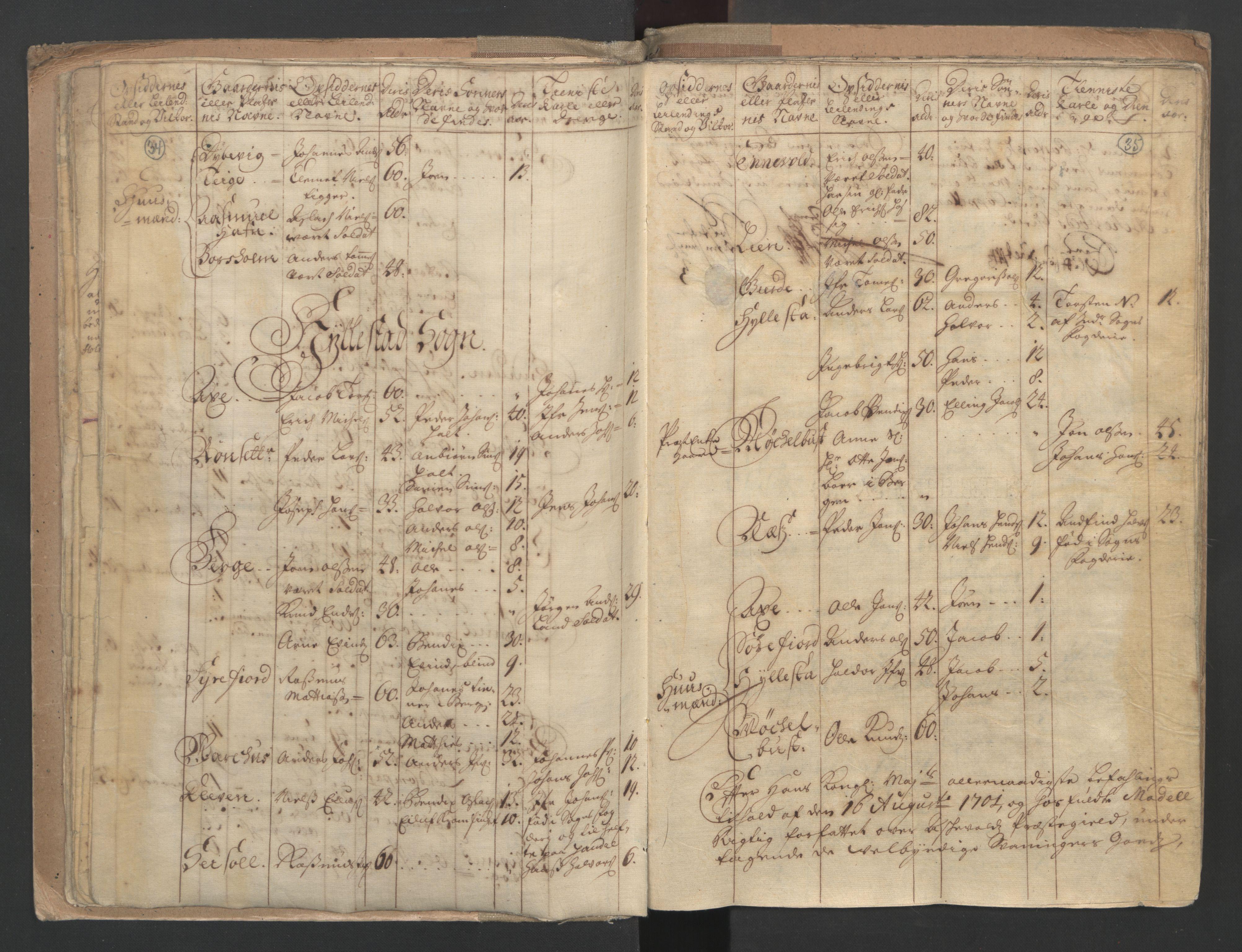 RA, Manntallet 1701, nr. 9: Sunnfjord fogderi, Nordfjord fogderi og Svanø birk, 1701, s. 34-35