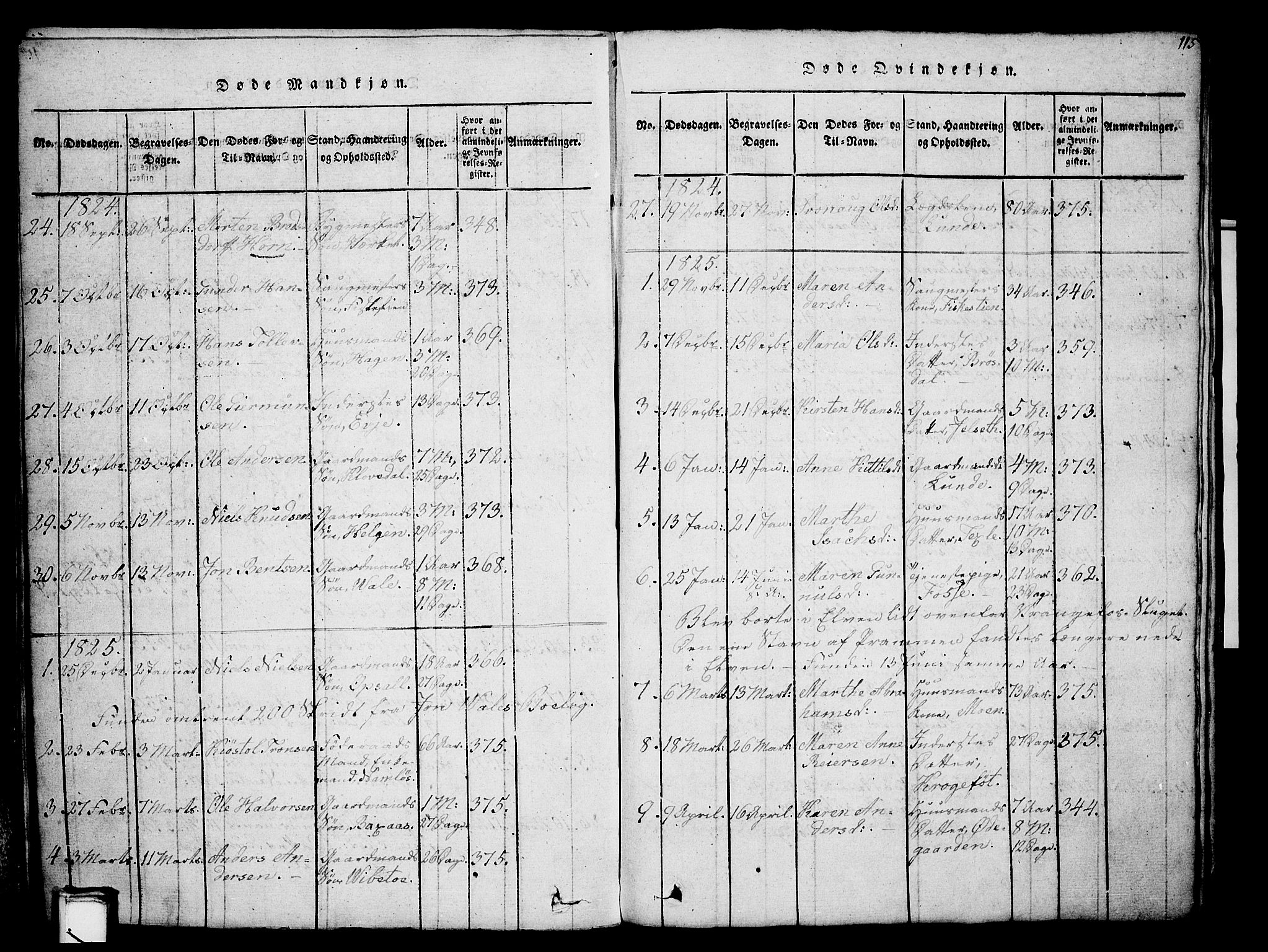 SAKO, Holla kirkebøker, G/Ga/L0001: Klokkerbok nr. I 1, 1814-1830, s. 115