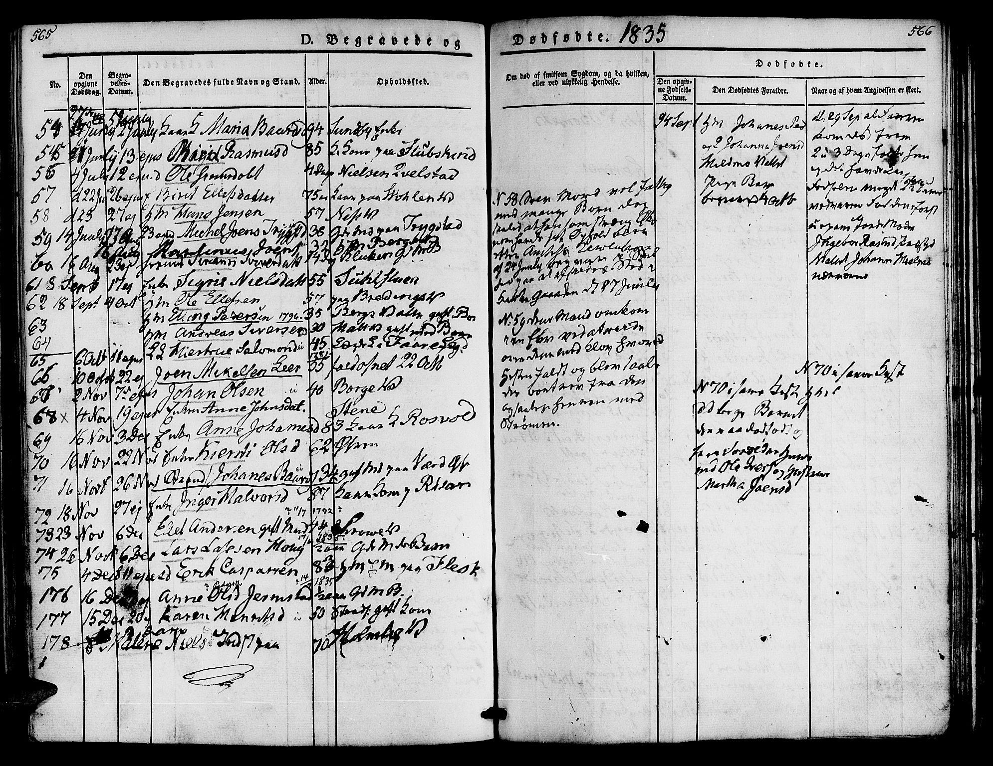 SAT, Ministerialprotokoller, klokkerbøker og fødselsregistre - Nord-Trøndelag, 723/L0238: Ministerialbok nr. 723A07, 1831-1840, s. 565-566