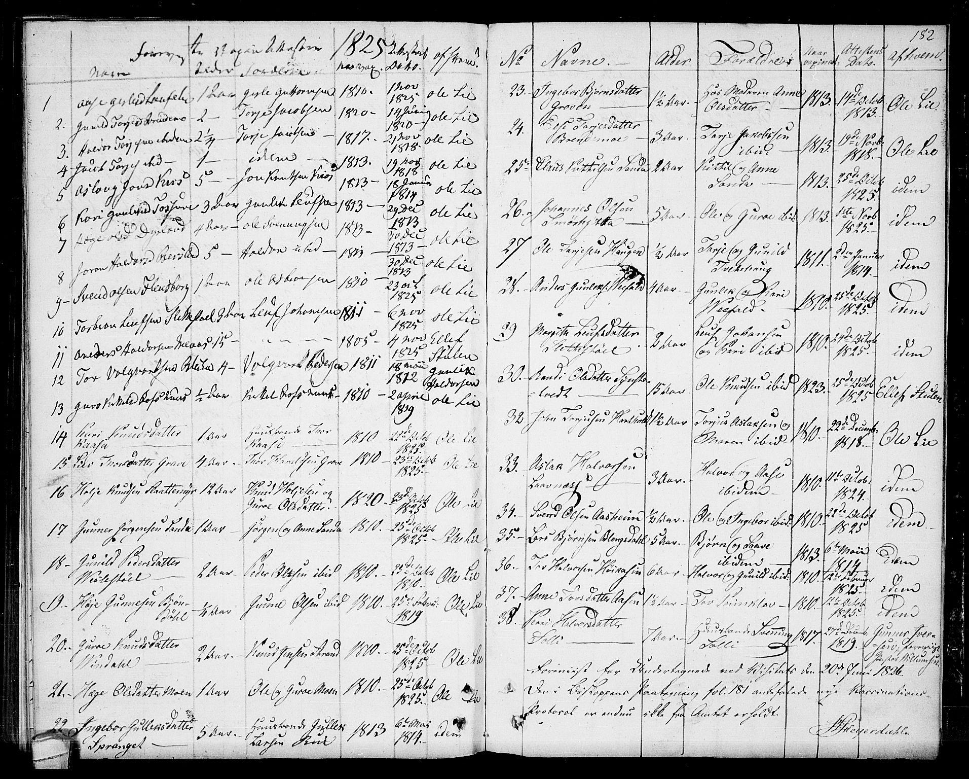 SAKO, Seljord kirkebøker, F/Fa/L0009: Ministerialbok nr. I 9, 1801-1814, s. 182