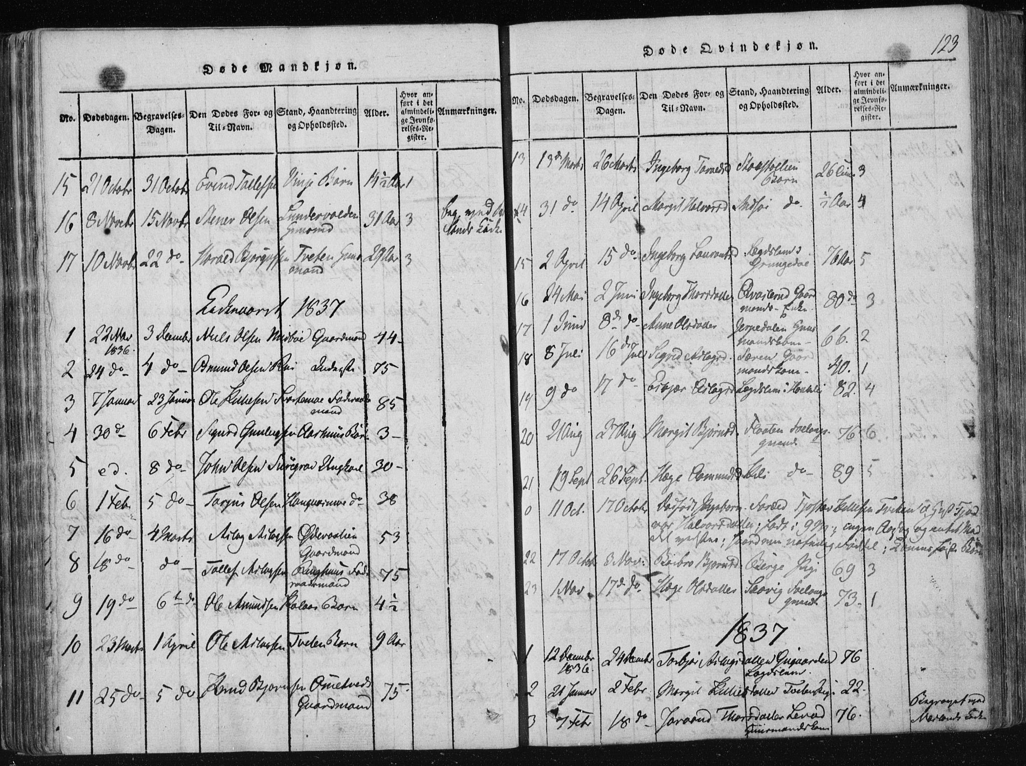 SAKO, Vinje kirkebøker, F/Fa/L0003: Ministerialbok nr. I 3, 1814-1843, s. 123