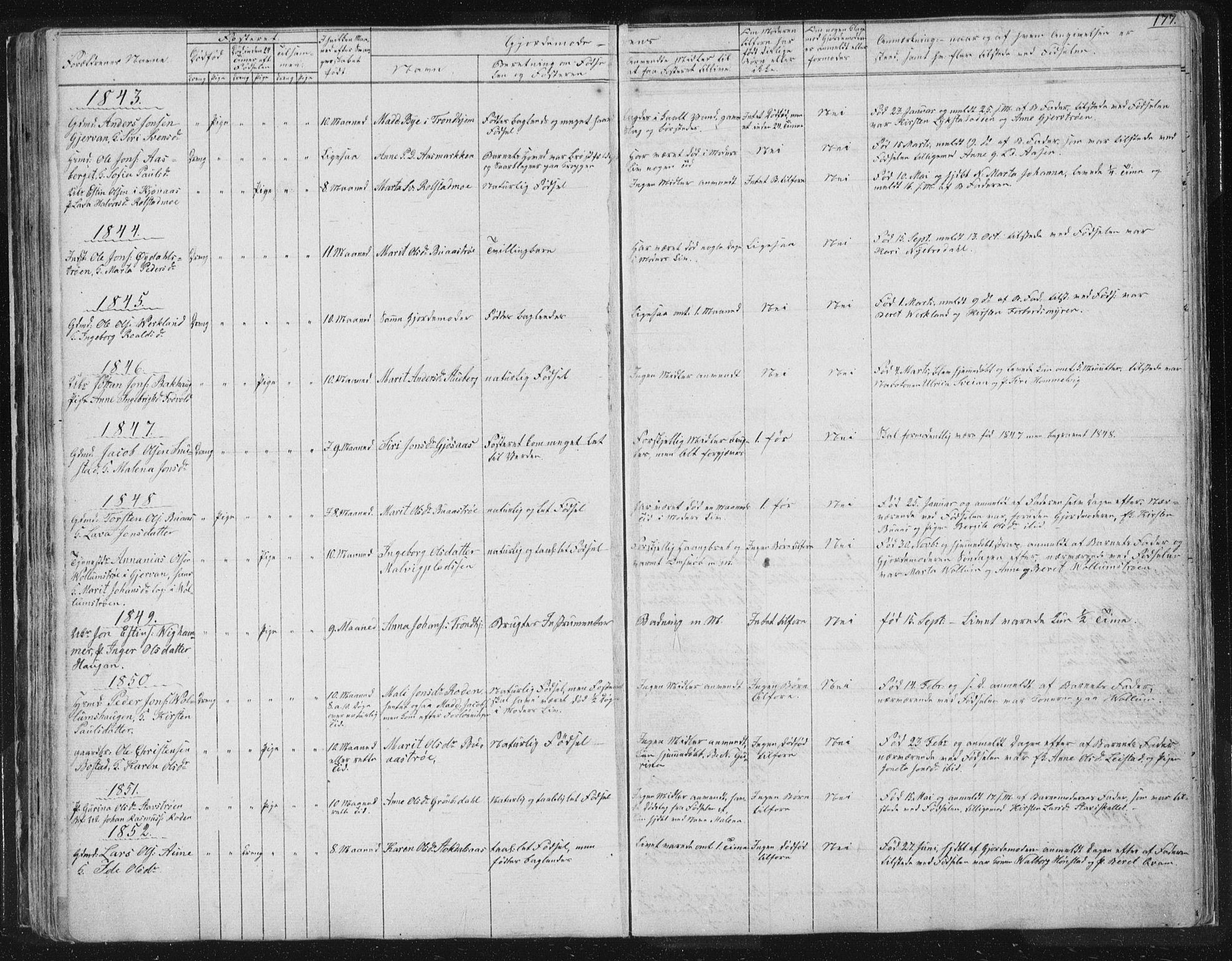 SAT, Ministerialprotokoller, klokkerbøker og fødselsregistre - Sør-Trøndelag, 616/L0406: Ministerialbok nr. 616A03, 1843-1879, s. 177