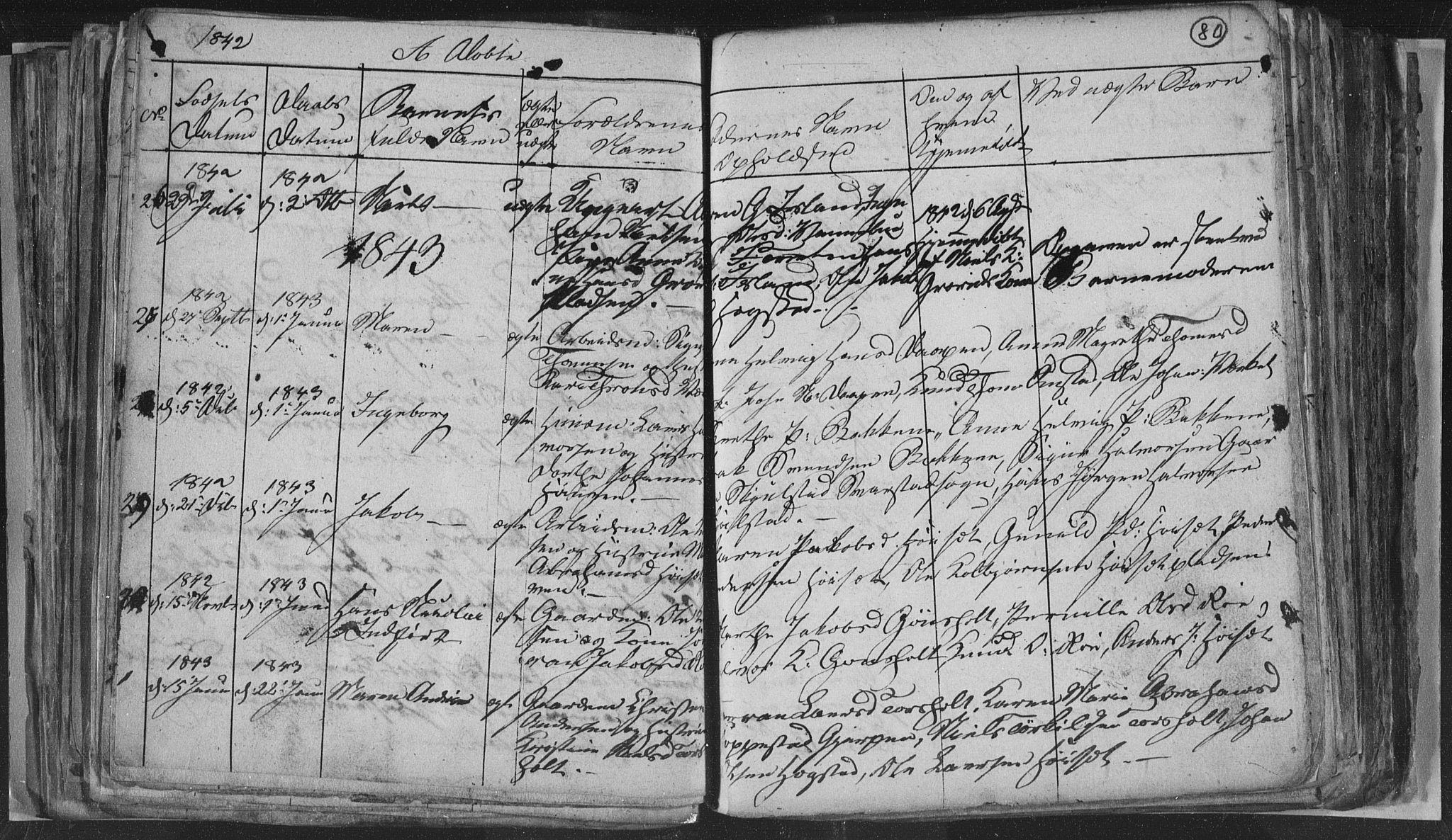 SAKO, Siljan kirkebøker, G/Ga/L0001: Klokkerbok nr. 1, 1827-1847, s. 80