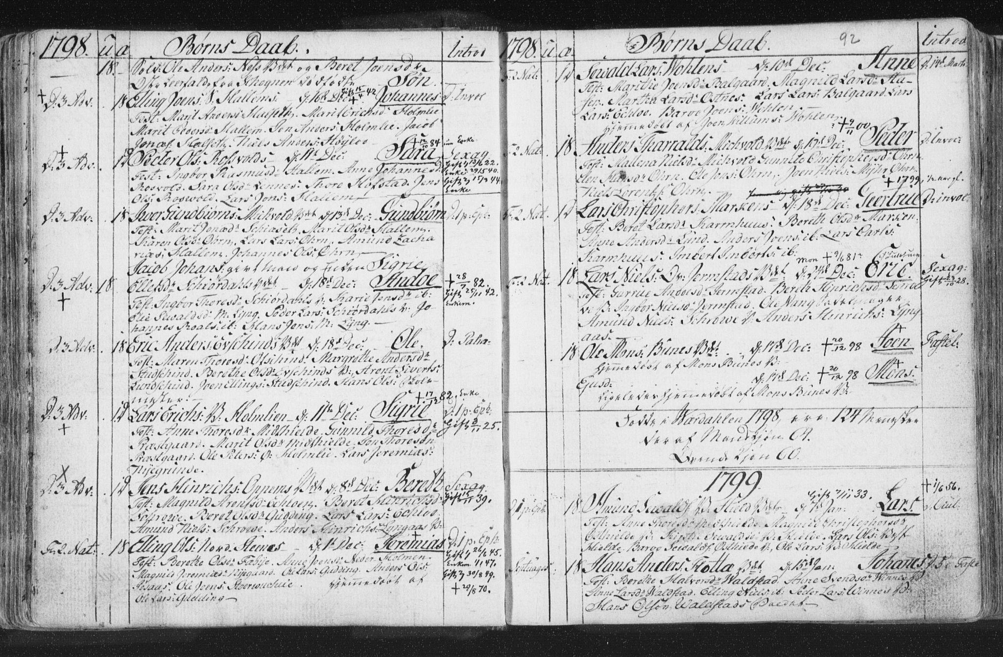 SAT, Ministerialprotokoller, klokkerbøker og fødselsregistre - Nord-Trøndelag, 723/L0232: Ministerialbok nr. 723A03, 1781-1804, s. 92