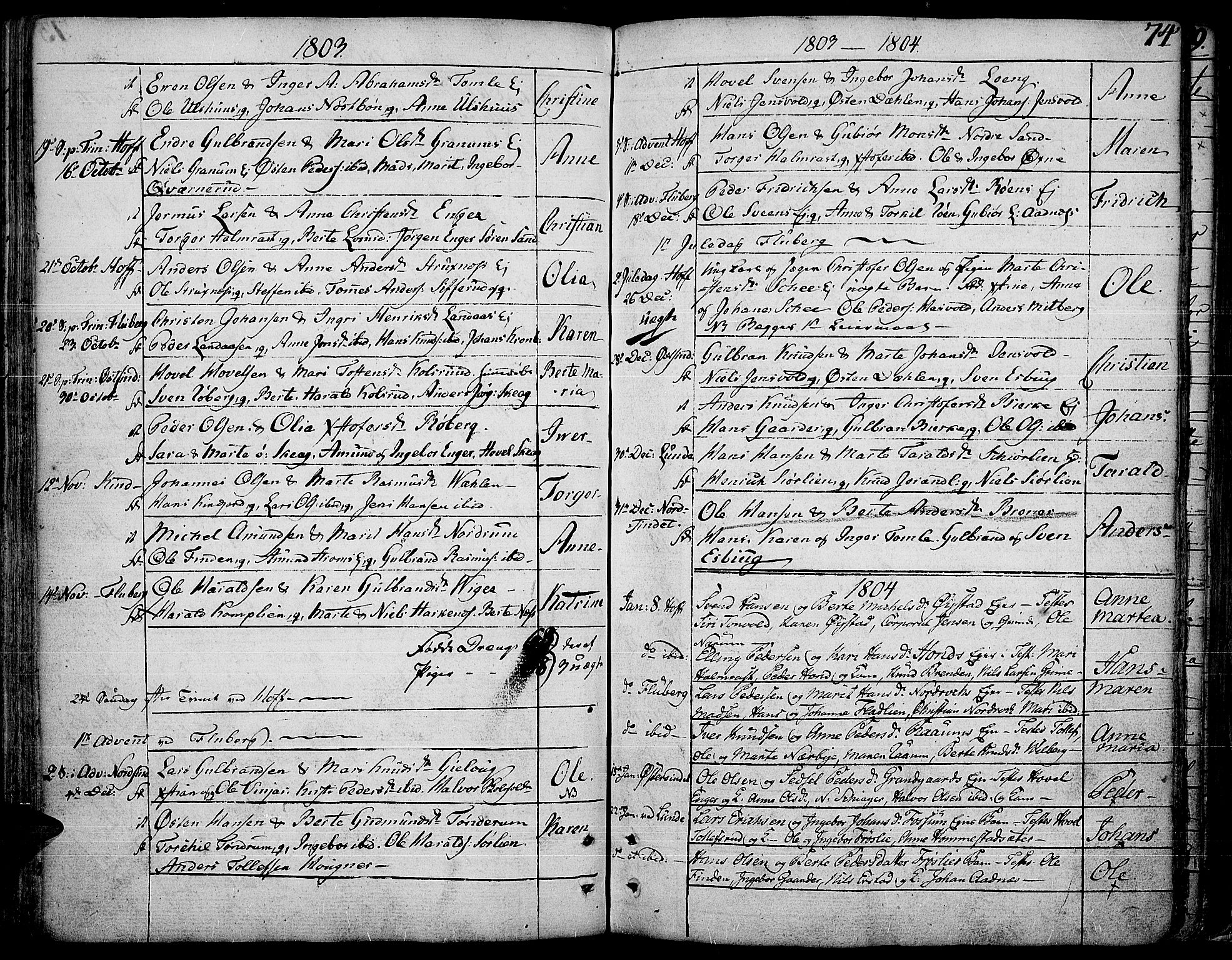 SAH, Land prestekontor, Ministerialbok nr. 6, 1784-1813, s. 74