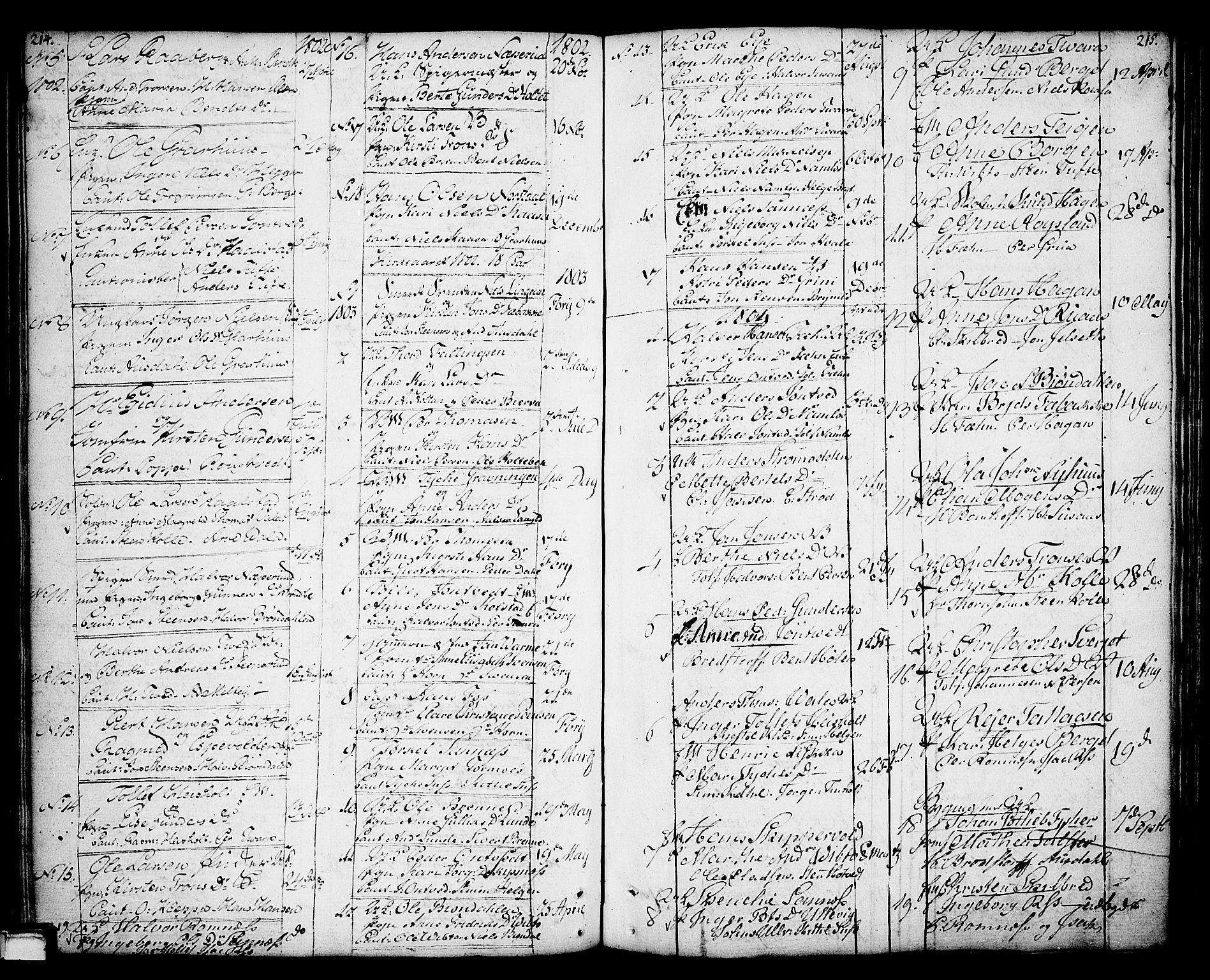 SAKO, Holla kirkebøker, F/Fa/L0002: Ministerialbok nr. 2, 1779-1814, s. 214-215
